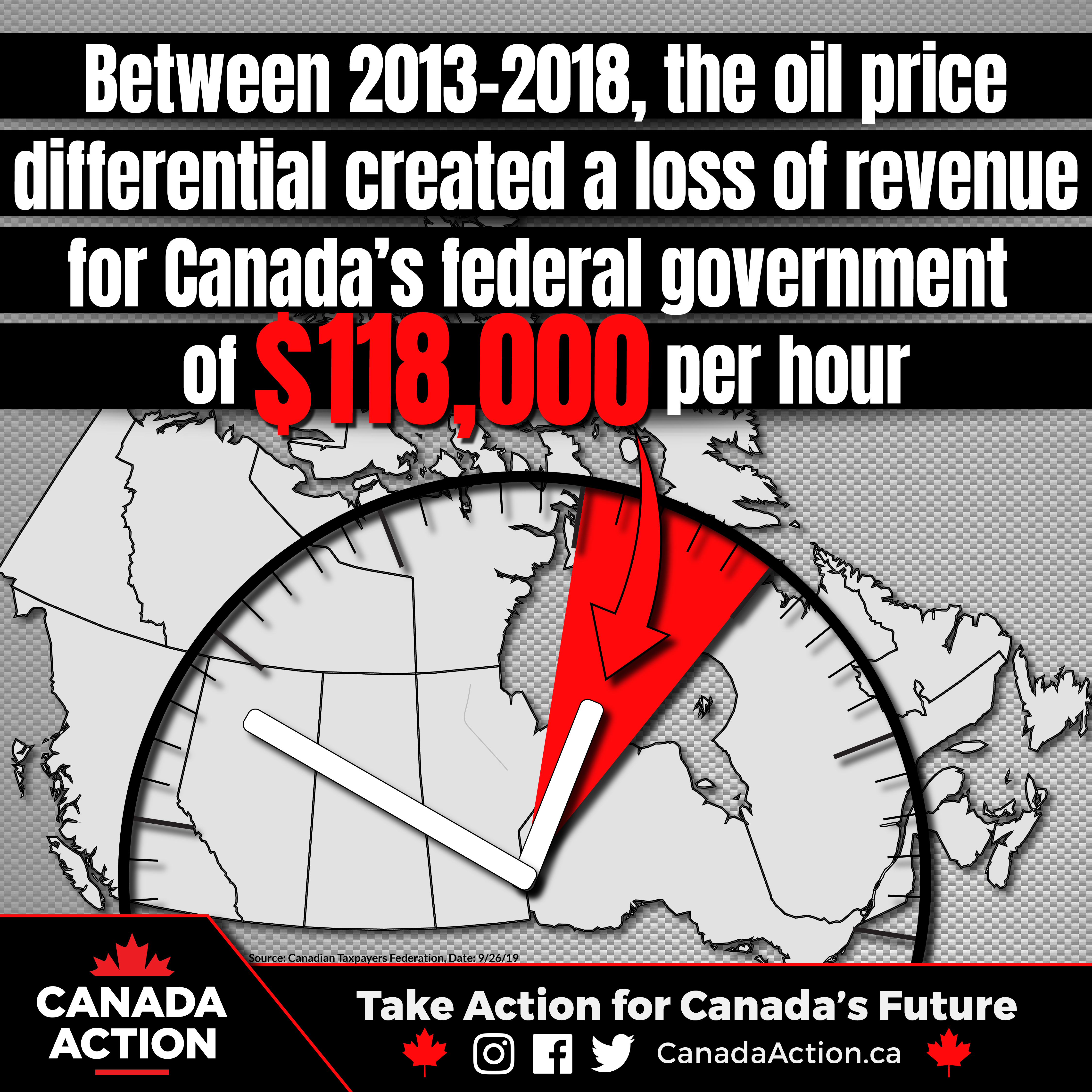canadian oil price discount foregone federal government revenues 2013-2018