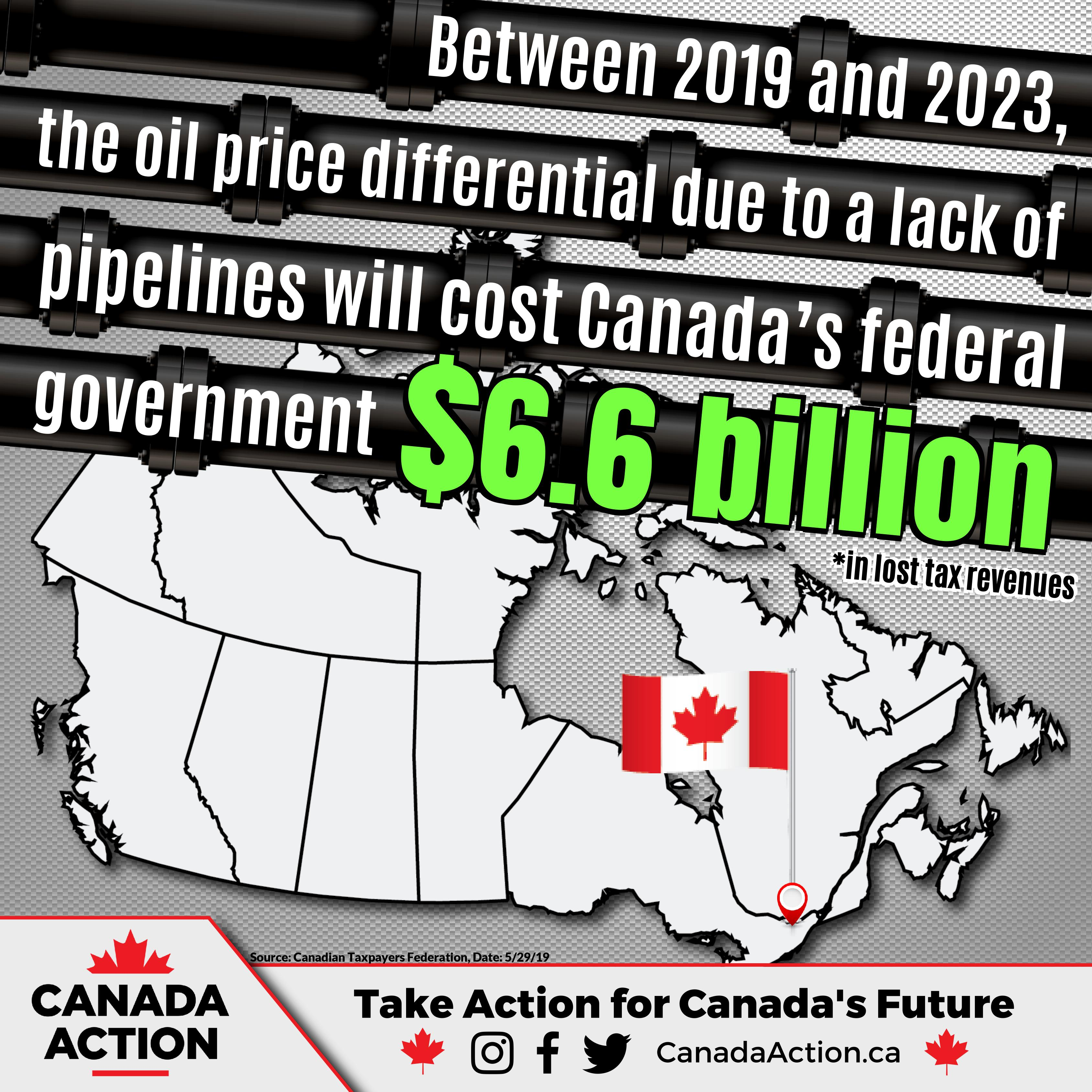 oil price discount foregone revenues federal government canada 2019-2023