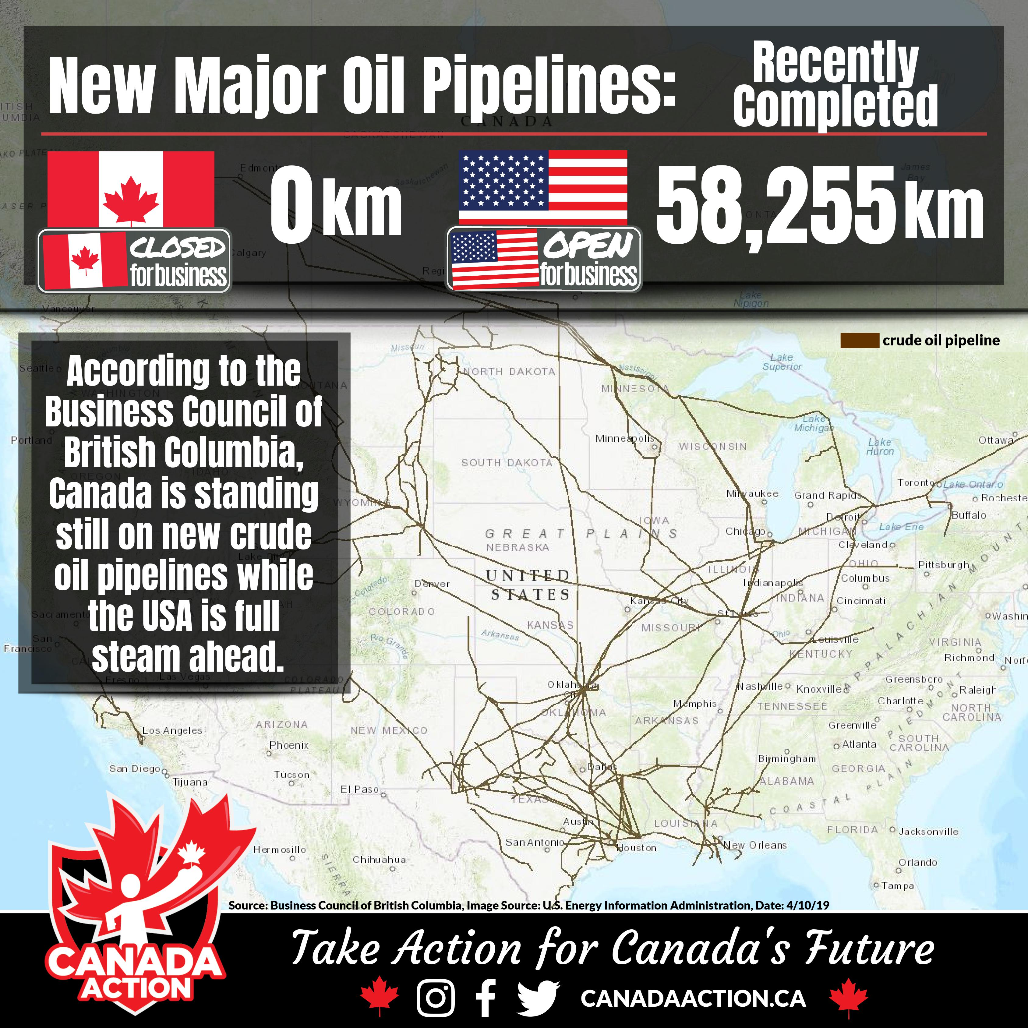crude oil pipelines recently built - canada vs. USA