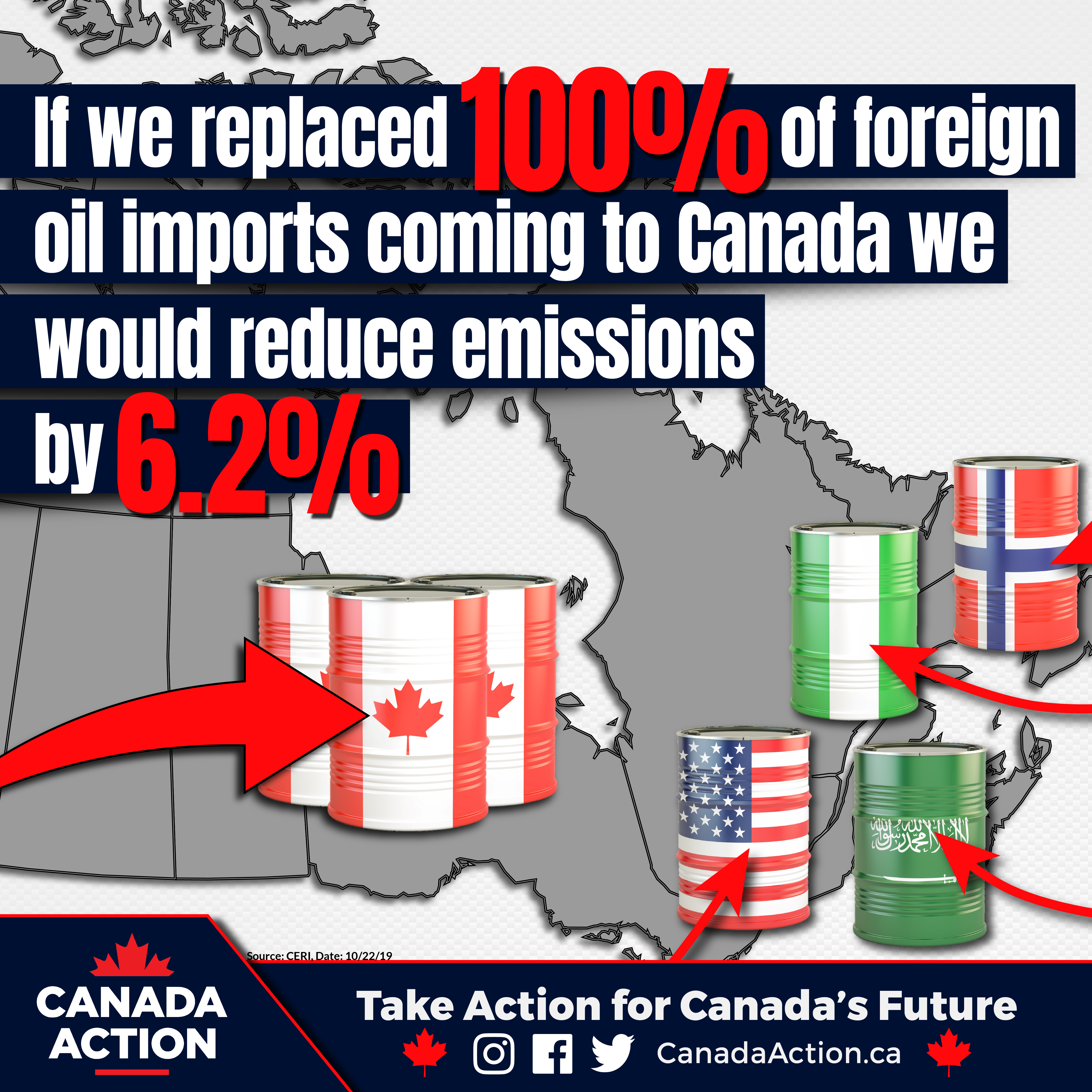 CERI Study 167 - Replacing Foreign Oil Imported into Canada Would Reduce Emissions