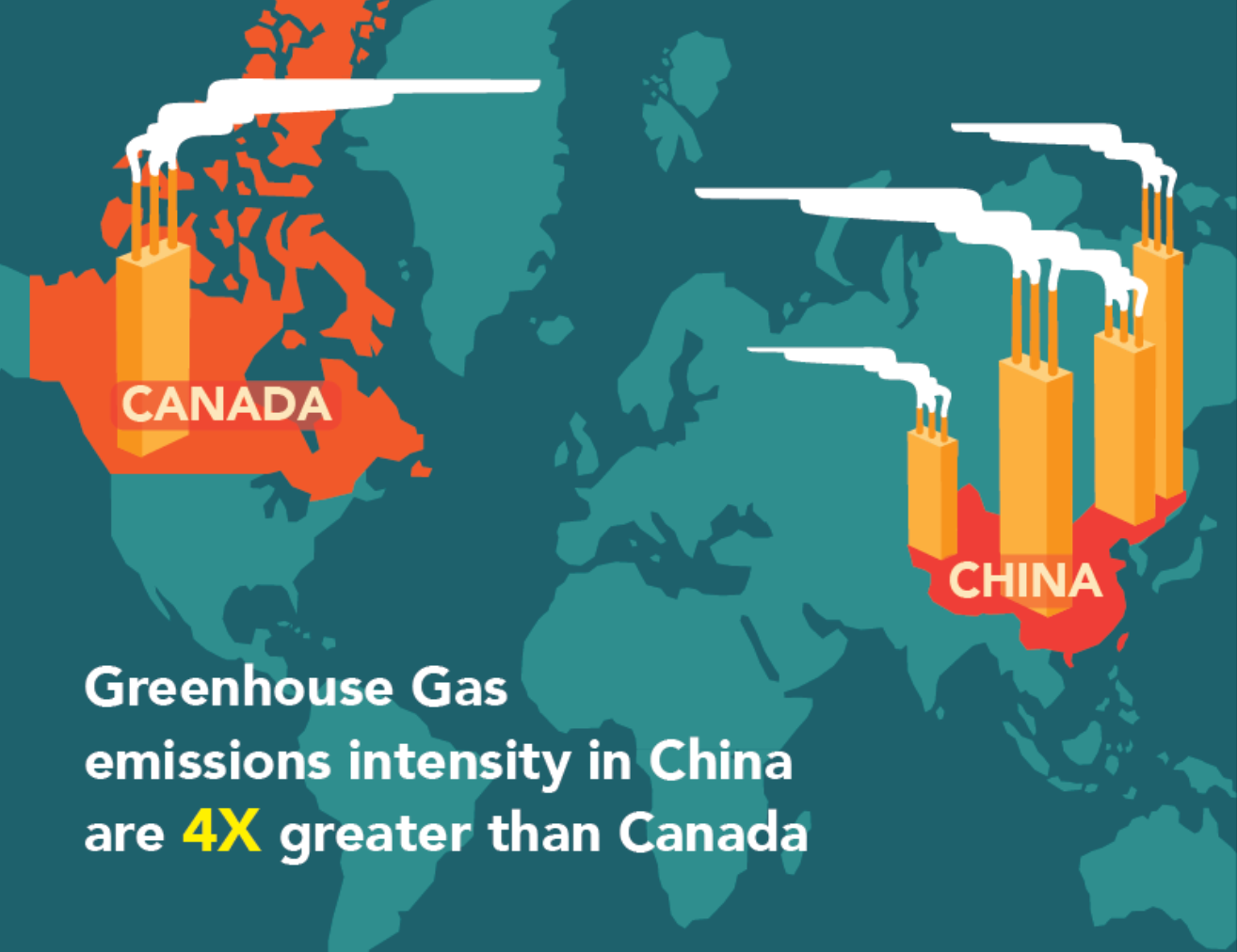 greenhouse gas emissions intensity china 4x greater than canada aluminum carbon leakage