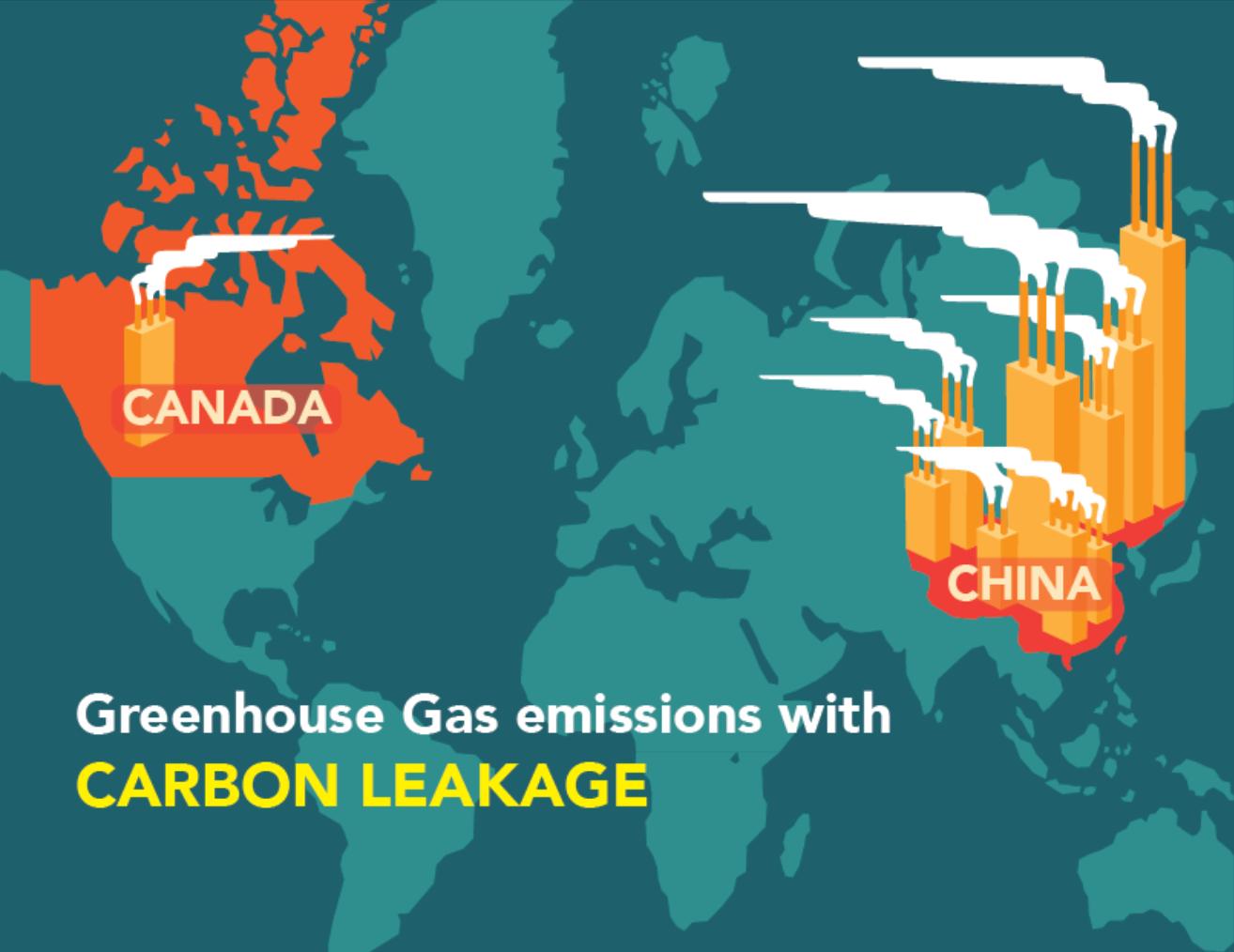 carbon leakage canada's aluminum industry