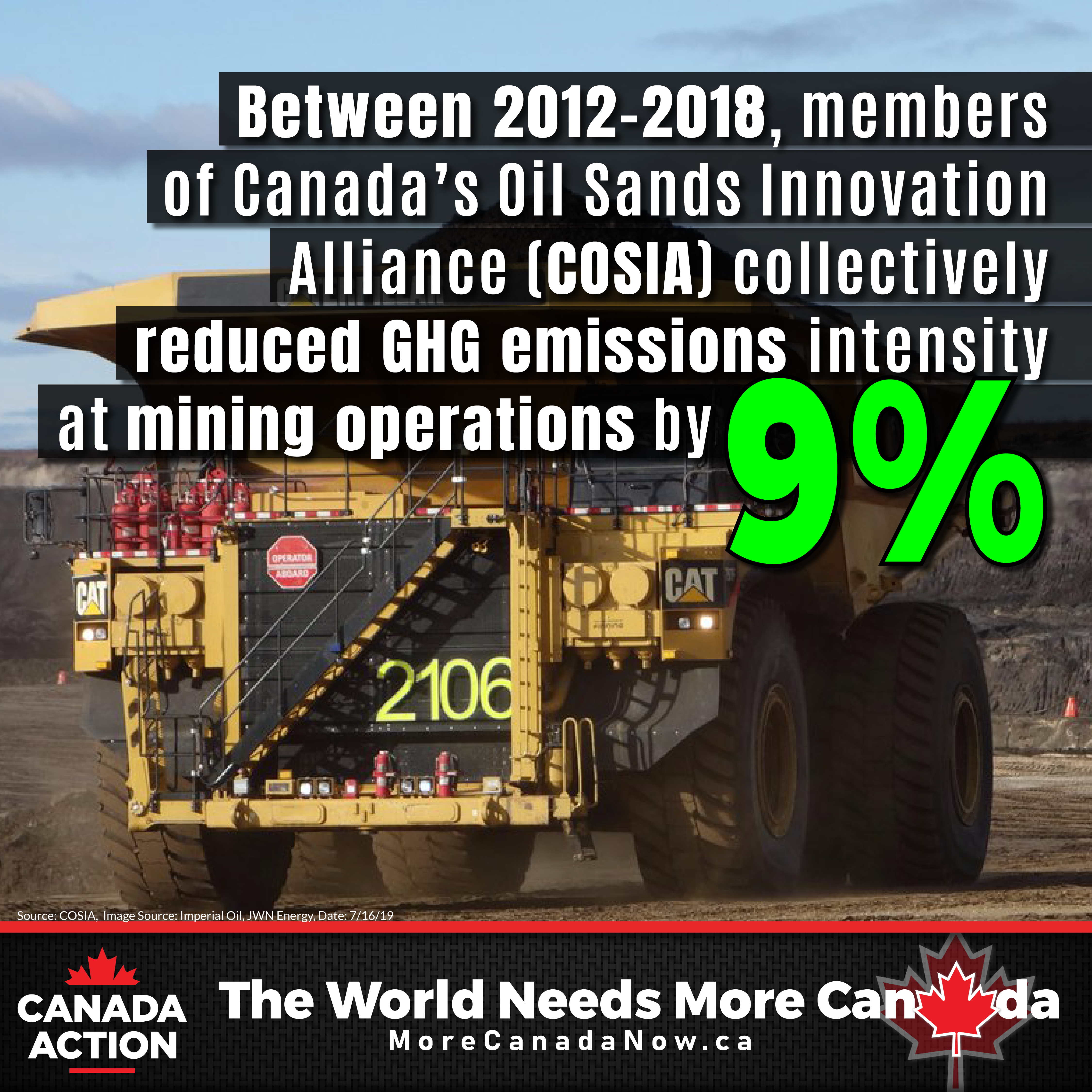 COSIA - reducing ghg emissions intensity at mining operations by 9% between 2012-2018