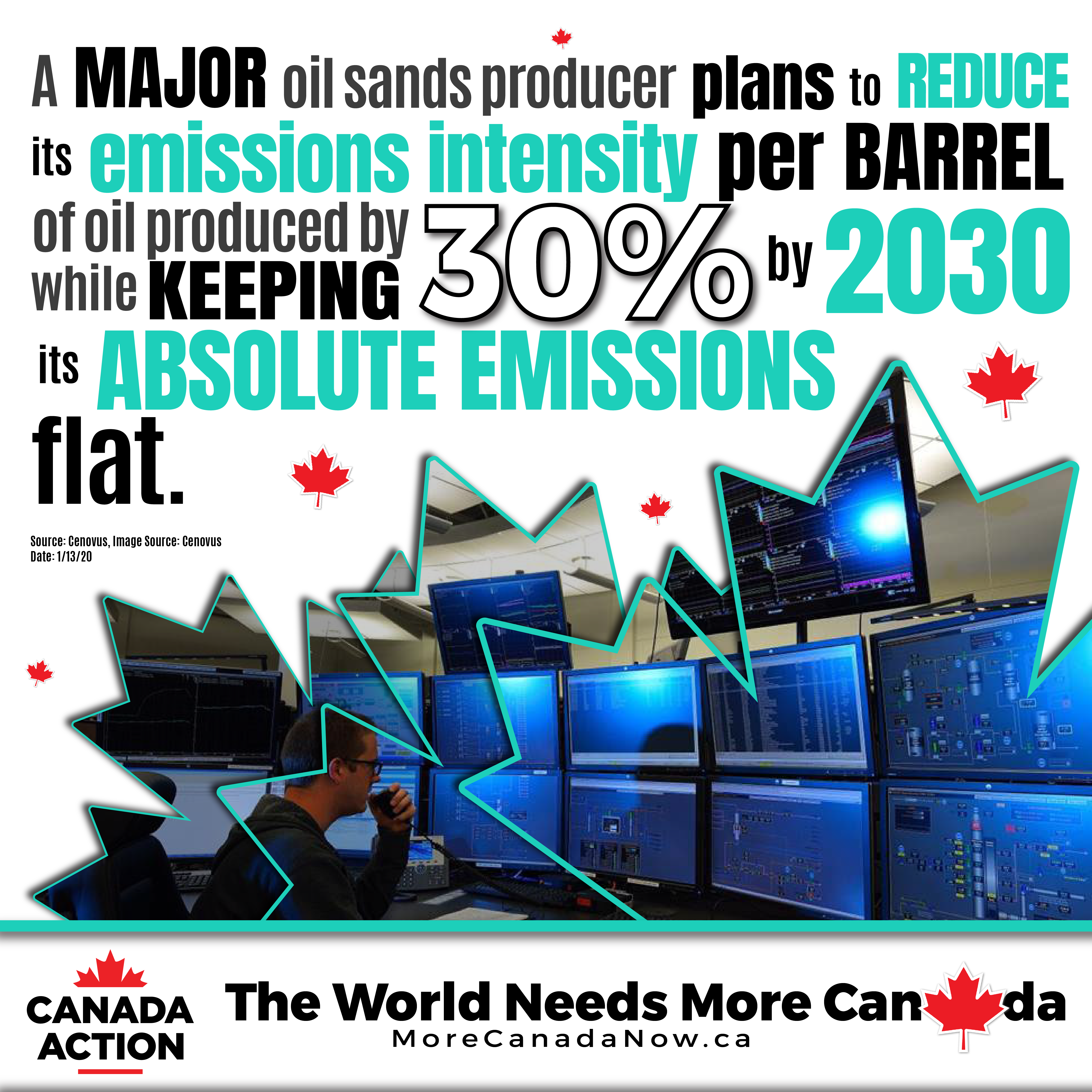 Oil sands producer plans to reduce emissions by 30% by 2030 while keeping absolute emissions flat