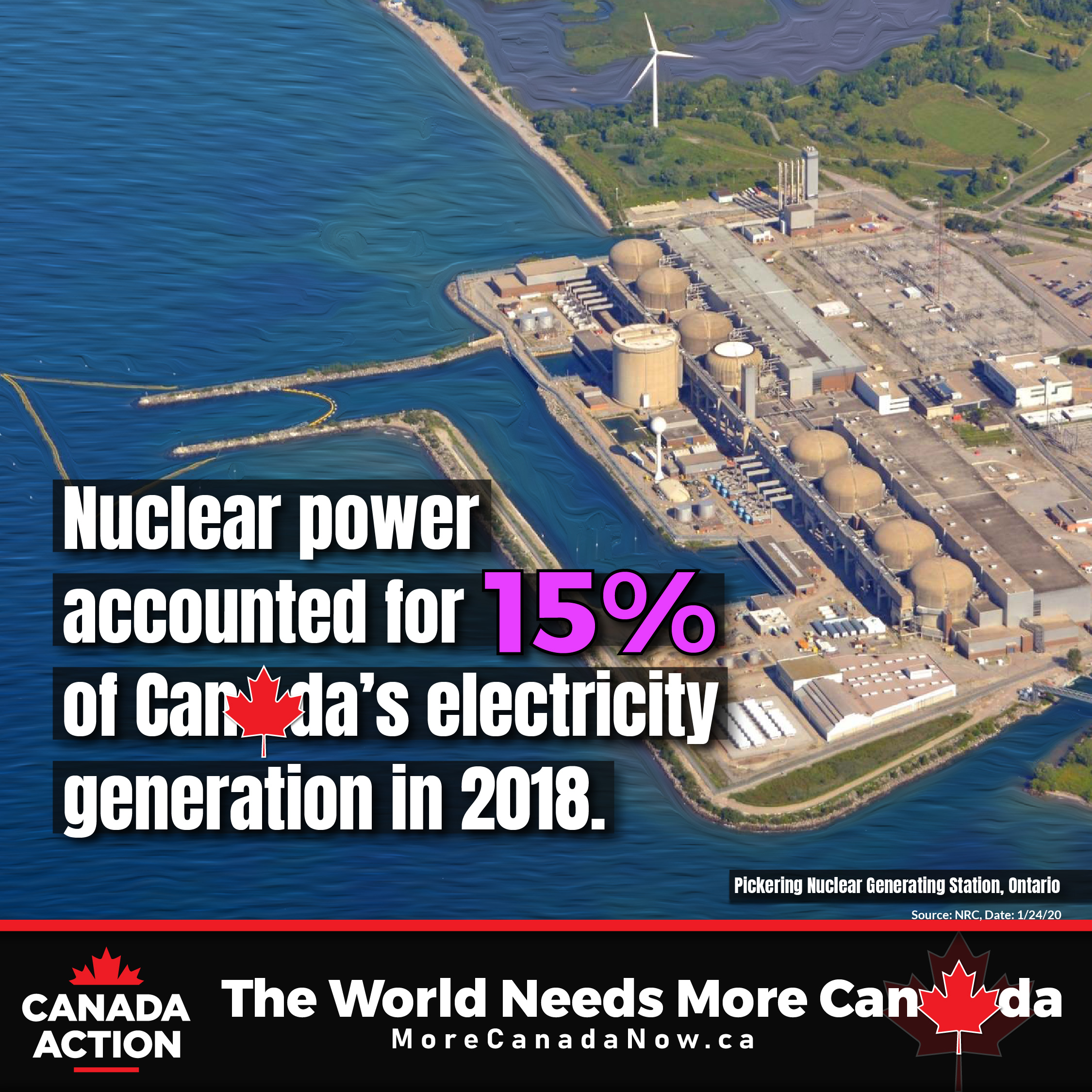 nuclear power in canada accounts for 15% of national electricity generation