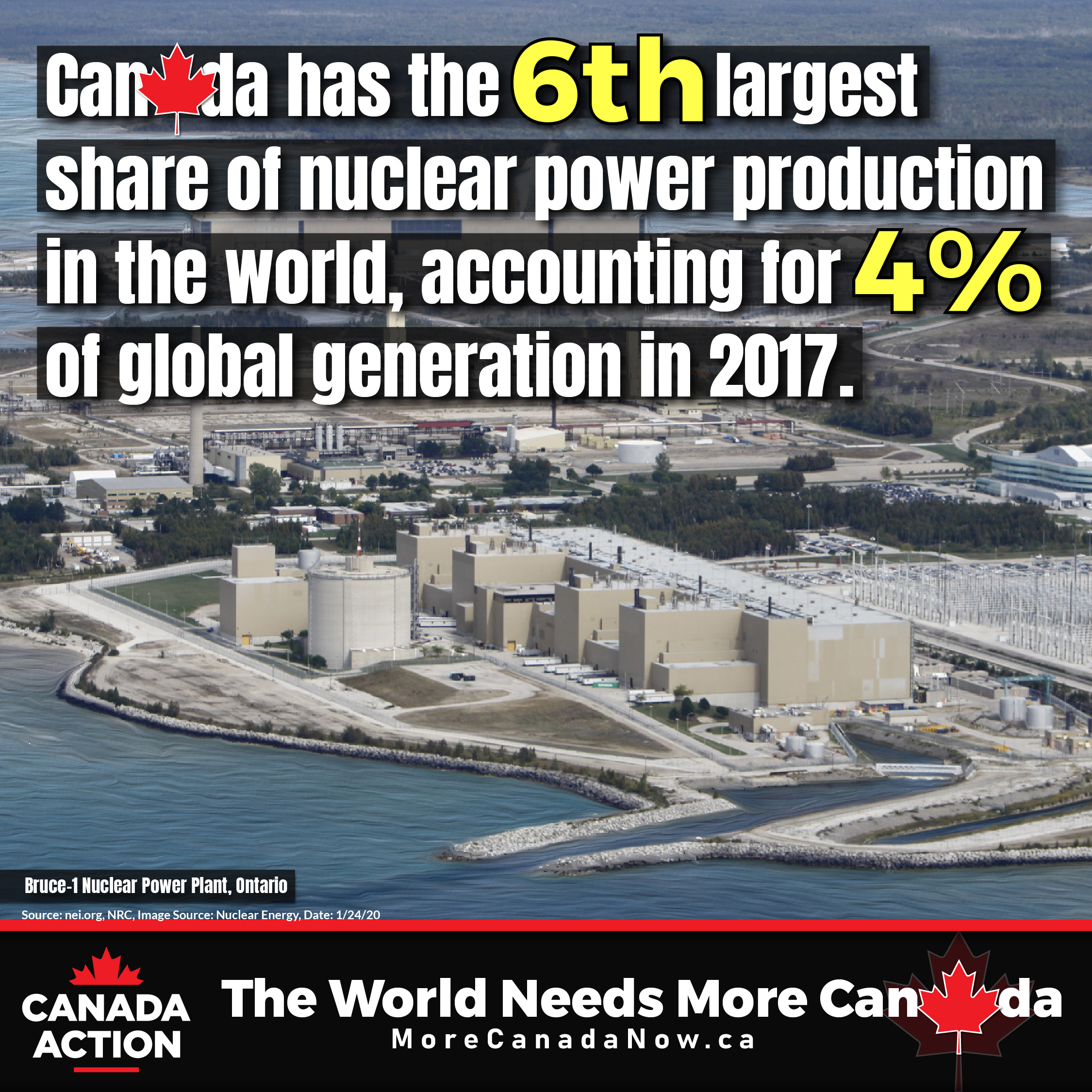 Canada has 6th largest global share of nuclear power generation