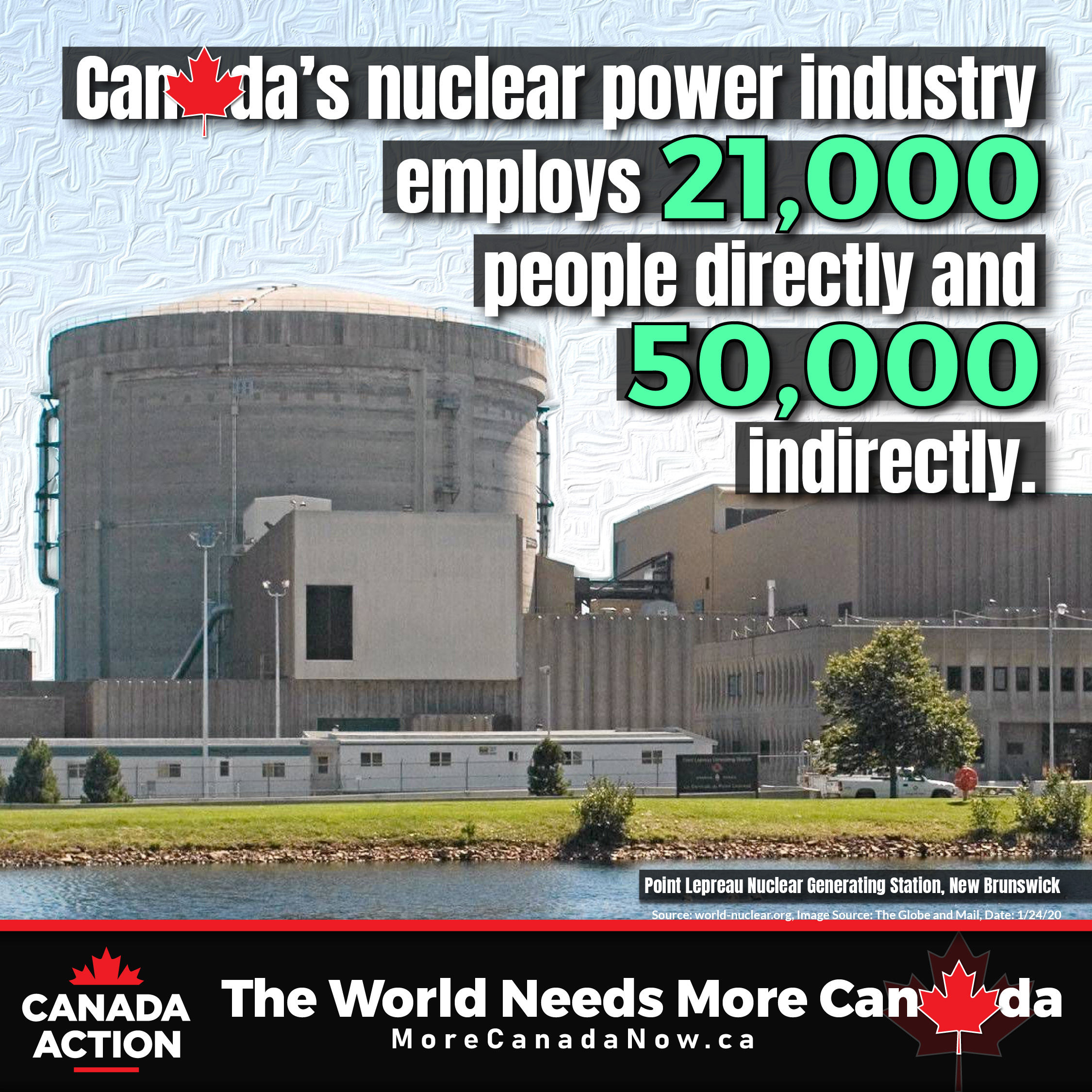 nuclear energy in Canada economic benefits