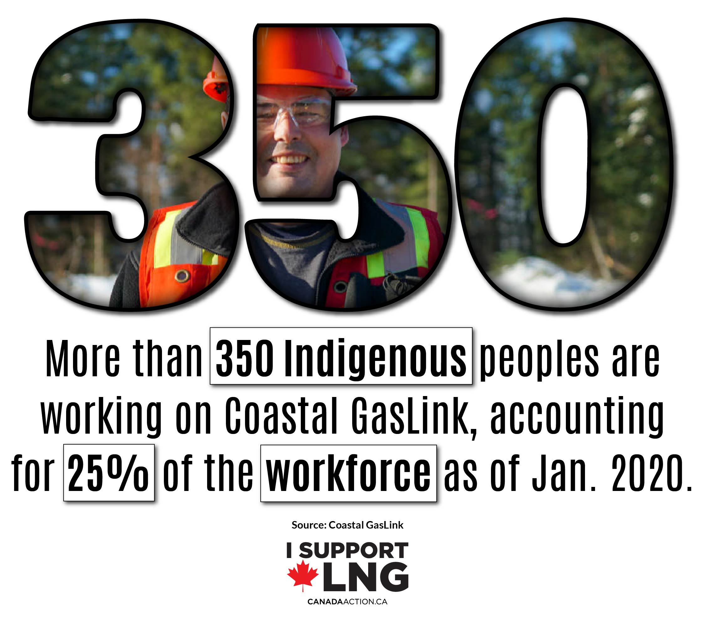 Indigenous Peoples in Canada Benefit from Natural Resource Sector Jobs