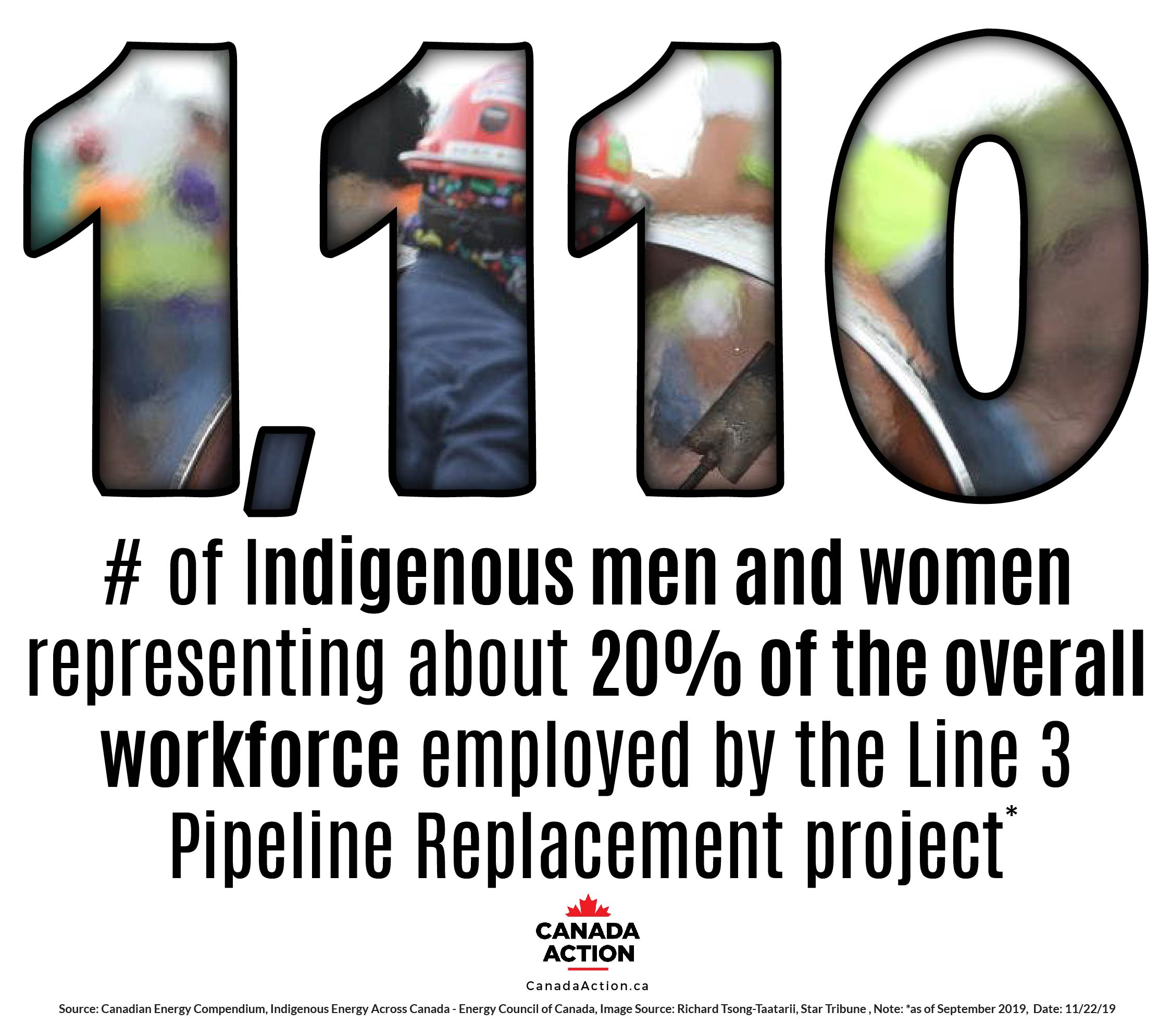 Indigenous Line 3 Employment Statistics Canada September 2019