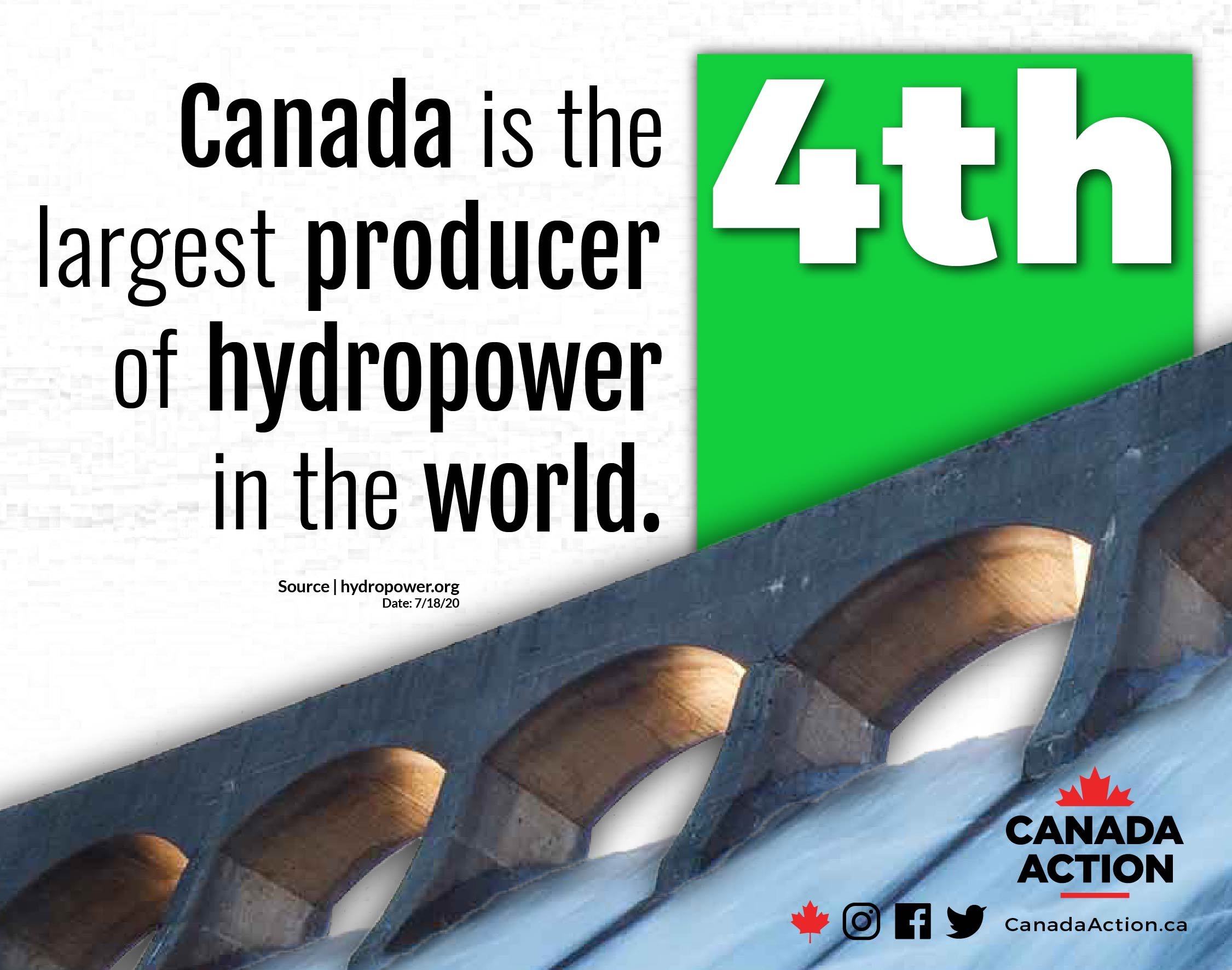 Canada is the 4th Largest Producer of Hydropower in the World