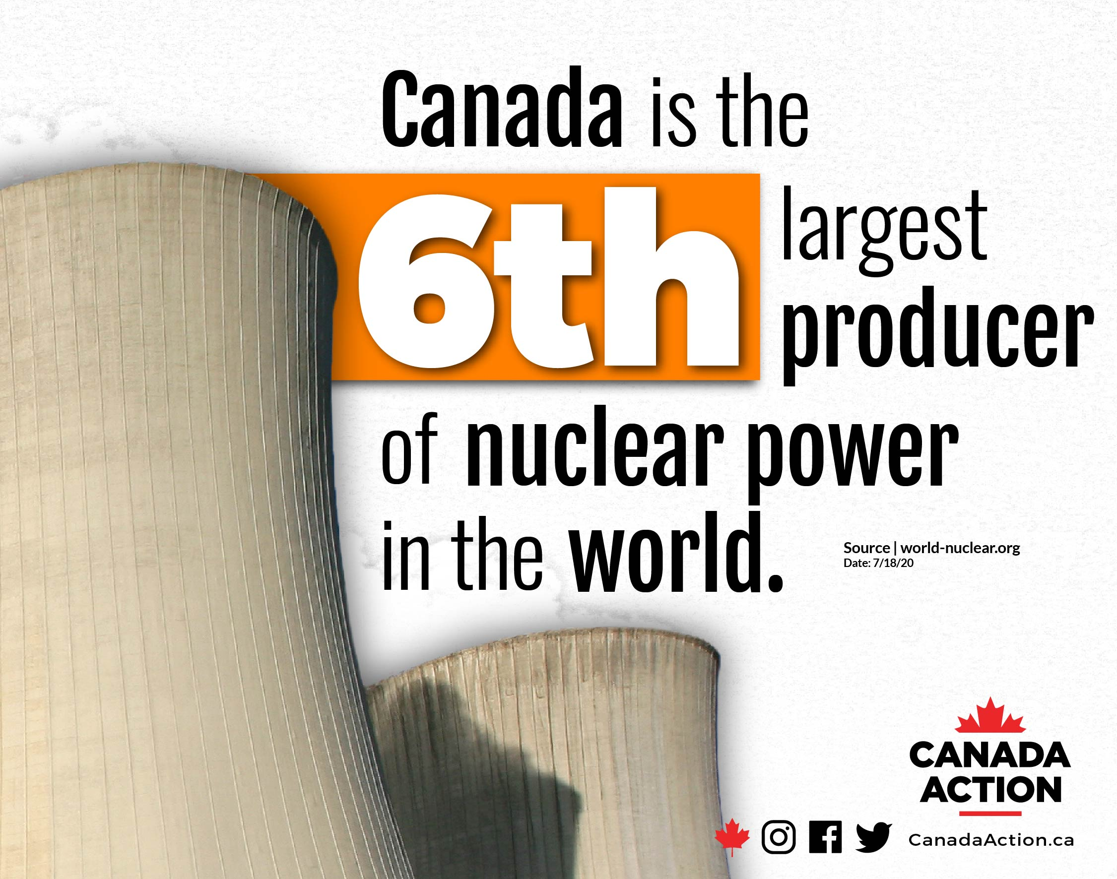 Canada is the 6th Largest Producer of Nuclear Energy in the World
