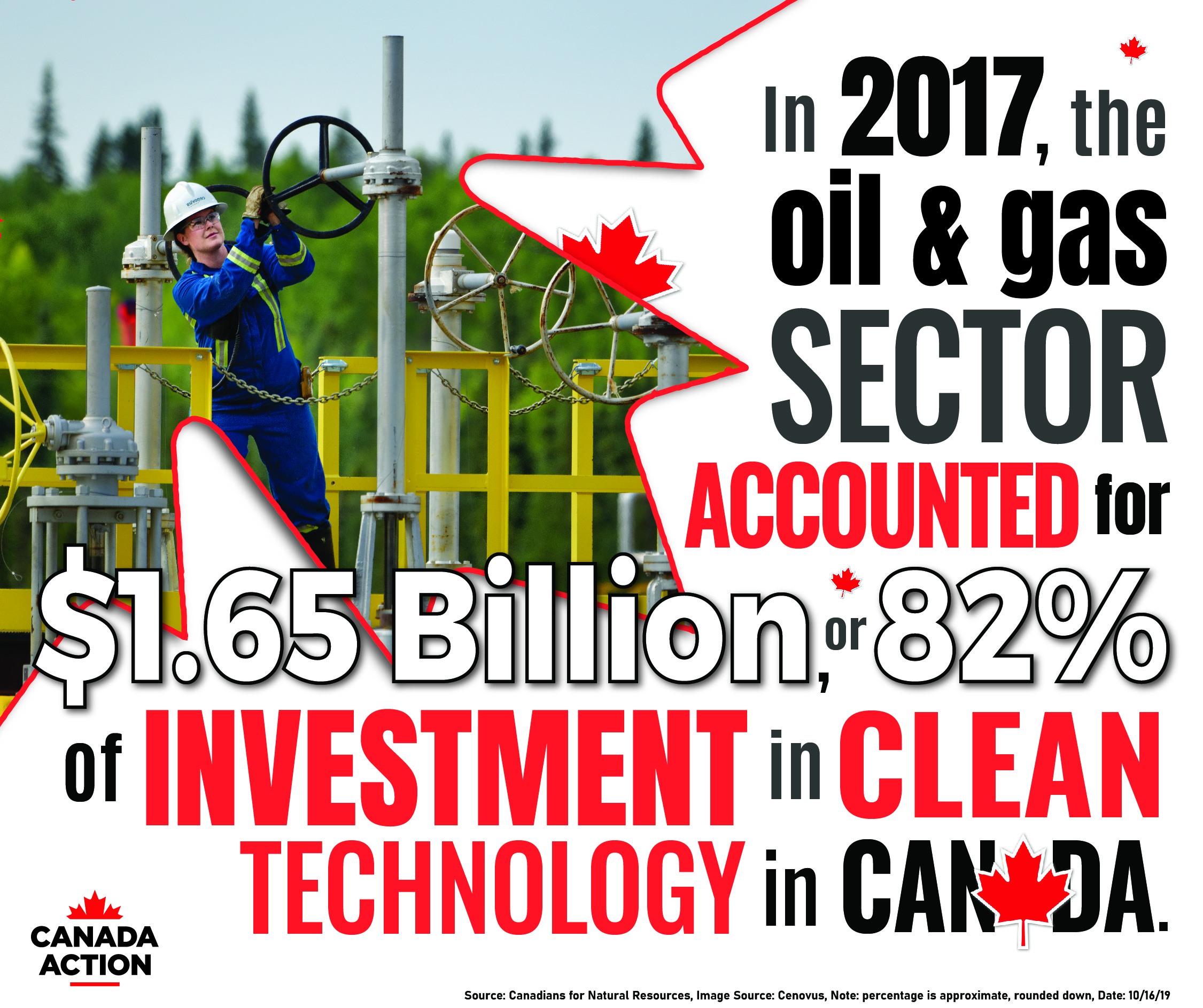Canada Oil Industry Cleantech Investment 1.65 billion in 2017-02