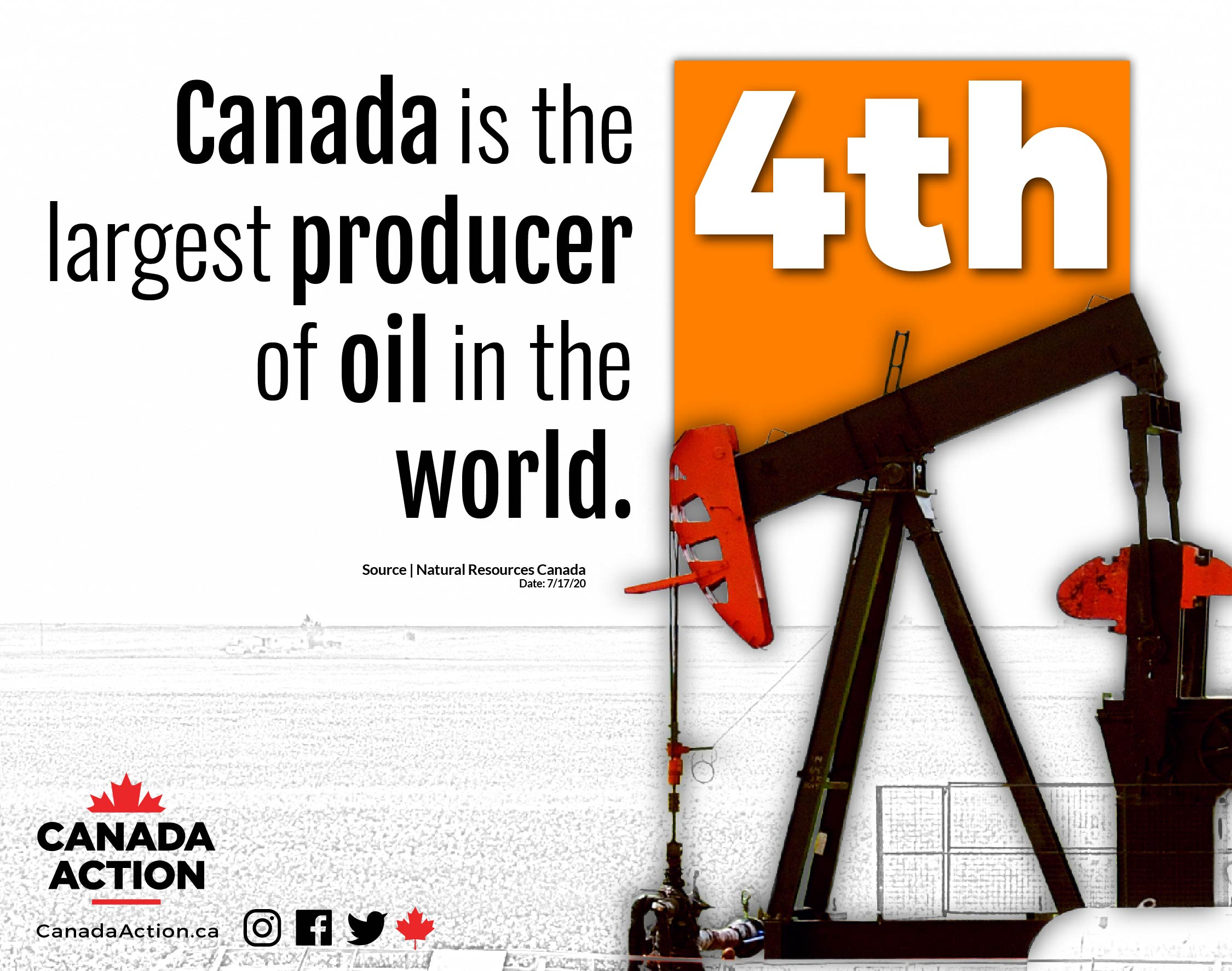 Canada is the 4th largest producer of oil in the world