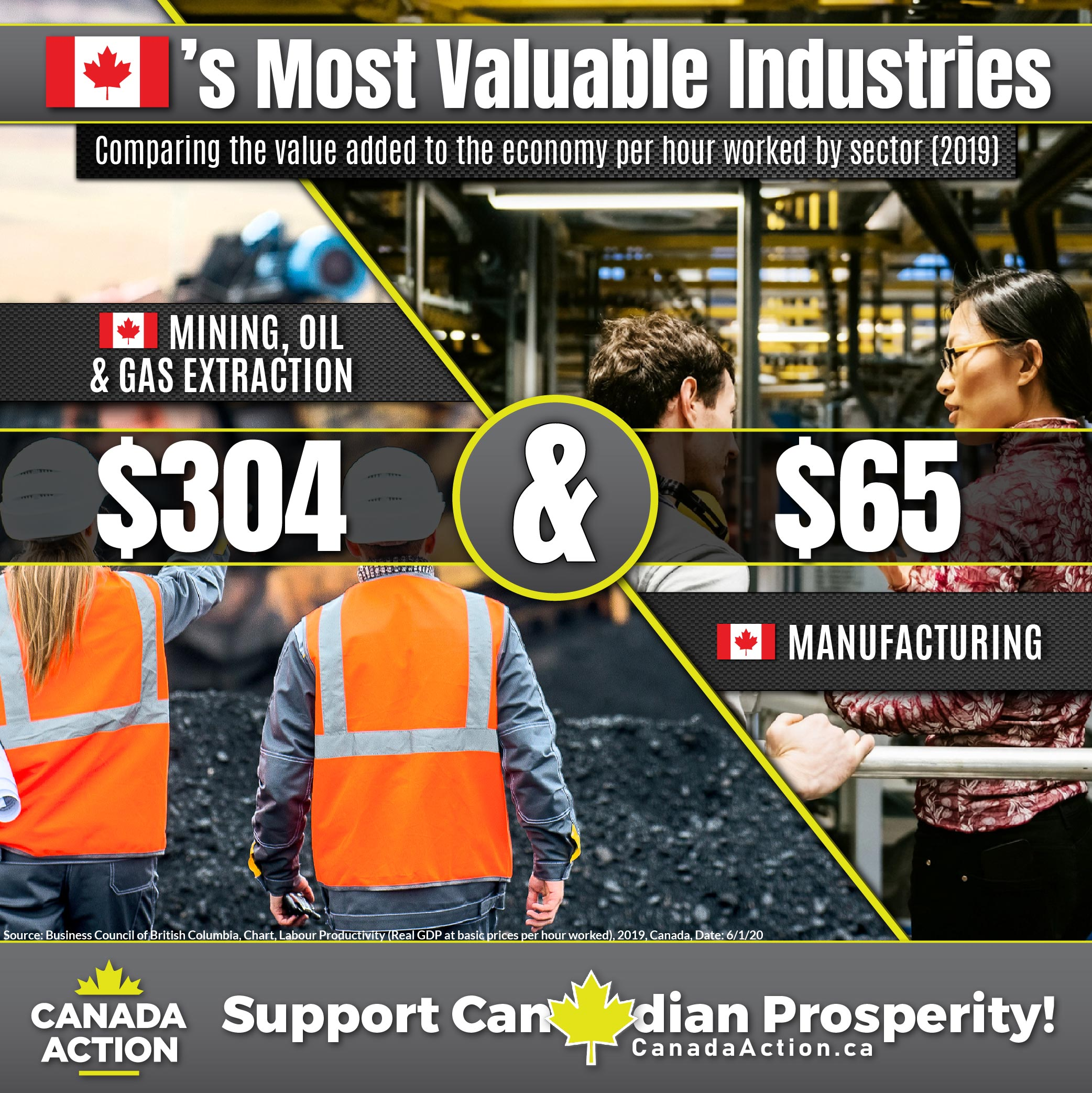 labour productivity canada manufacturing oil and gas extraction mining