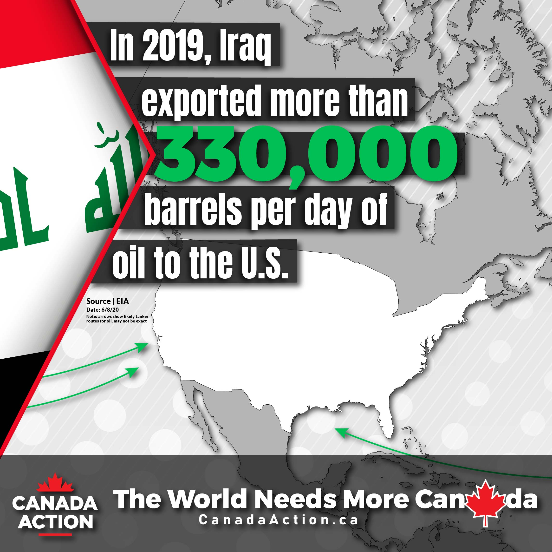 Iraq Oil Exports to USA 2019
