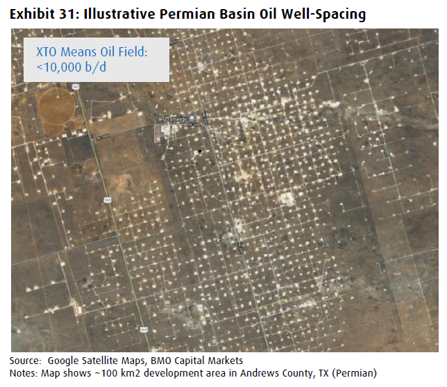 permian basin well spacing vs oil sands well spacing 1