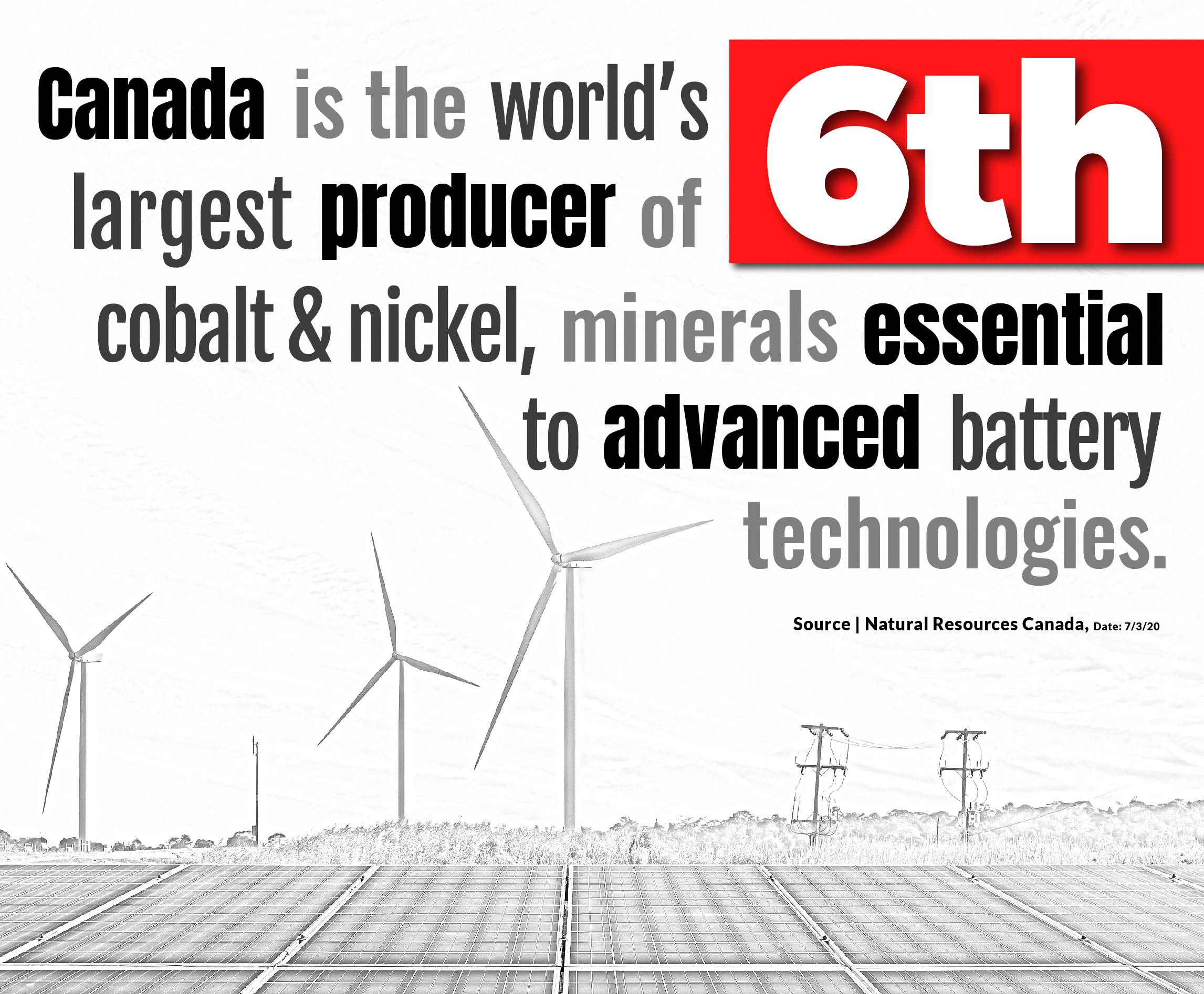 Canada is a top producer of mining metals used in advanced batteries