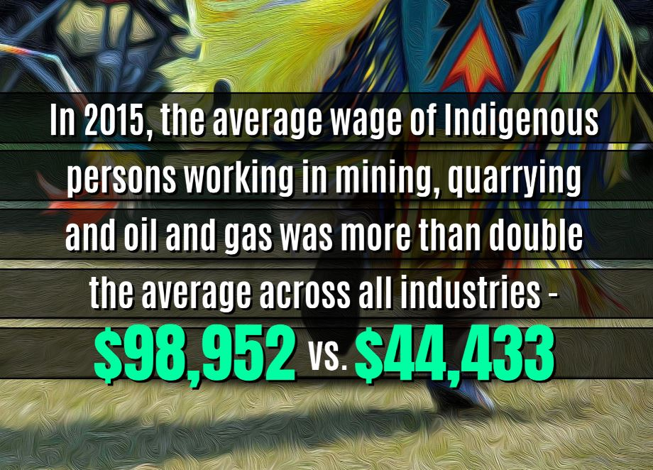 First Nations Wages Mining Quarrying Oil and Gas vs others in 2015 v2