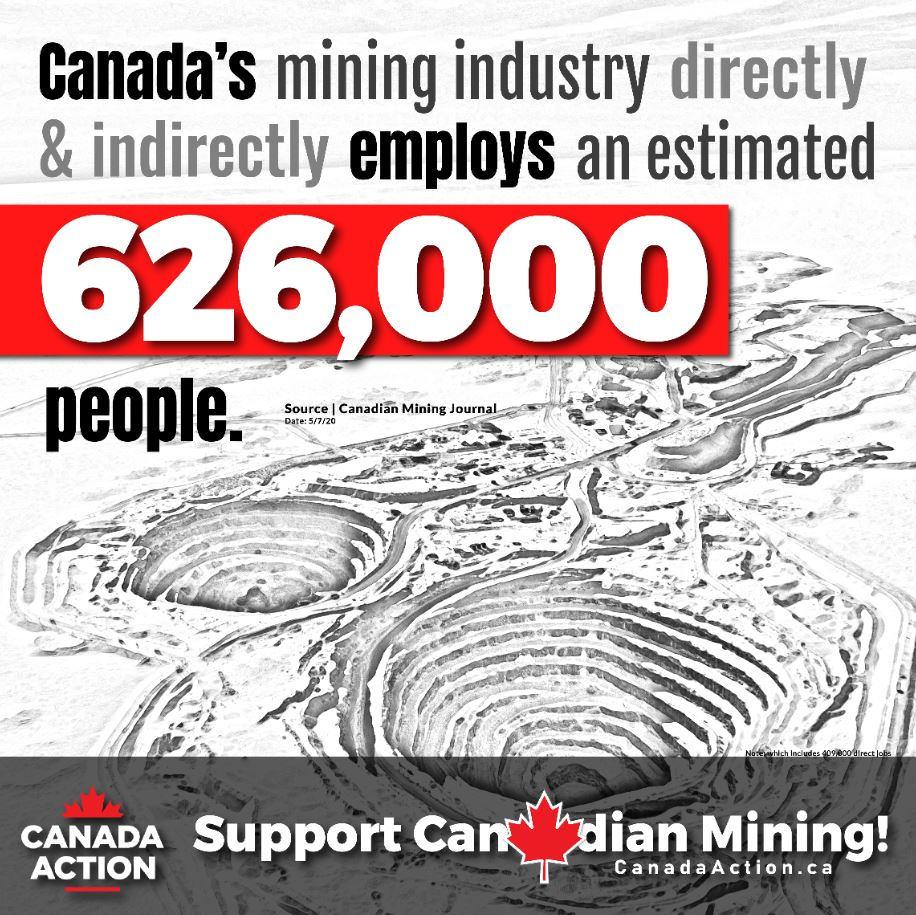 mining in canada employment