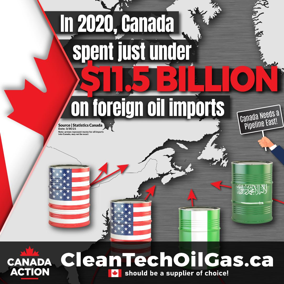 How Much Oil Does Canada Import $11.5 Billion in 2020.