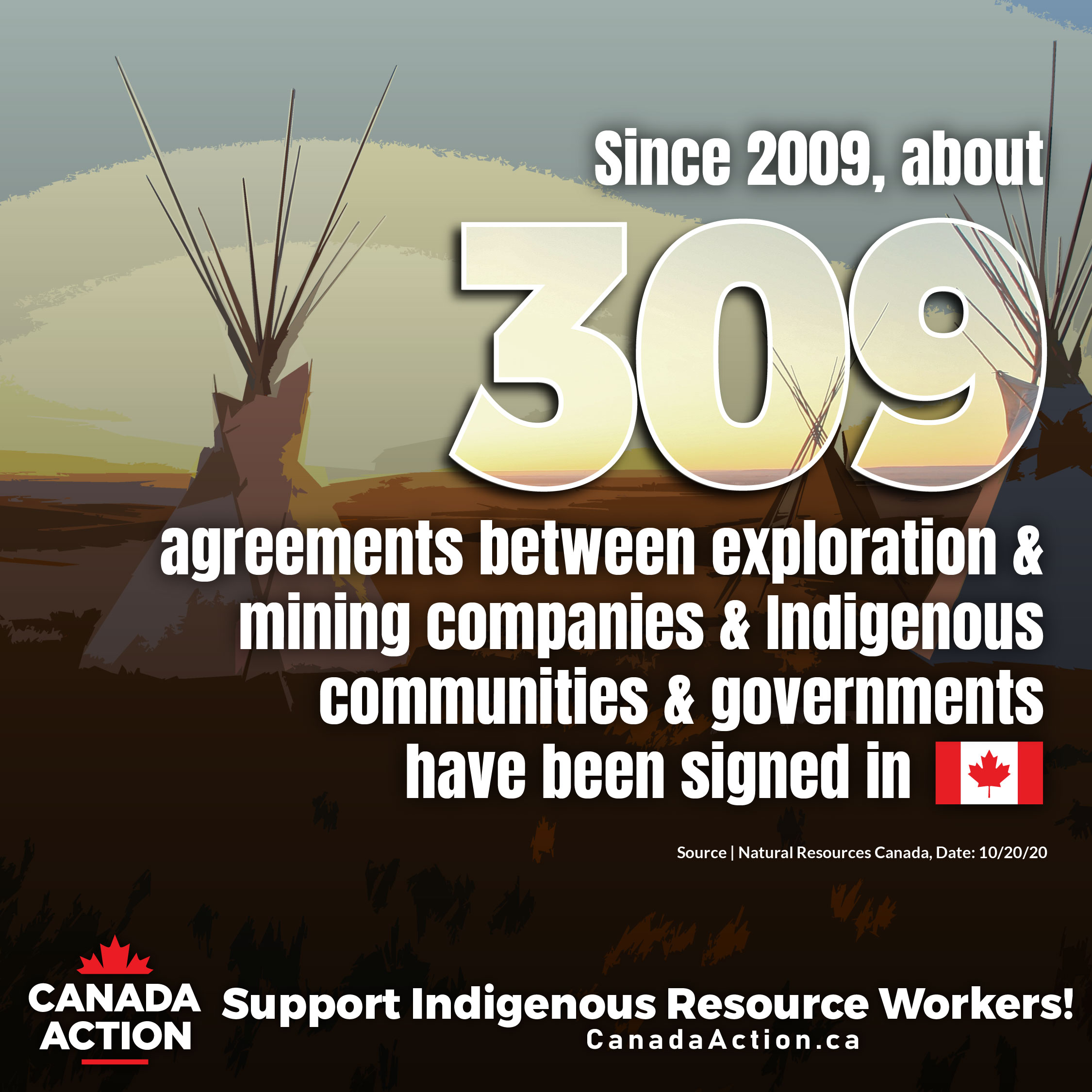 Signed agreements between mining companies and indigenous communities in Canada since 2009
