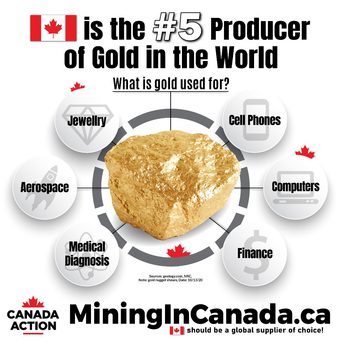 gold in canada facts and infographics
