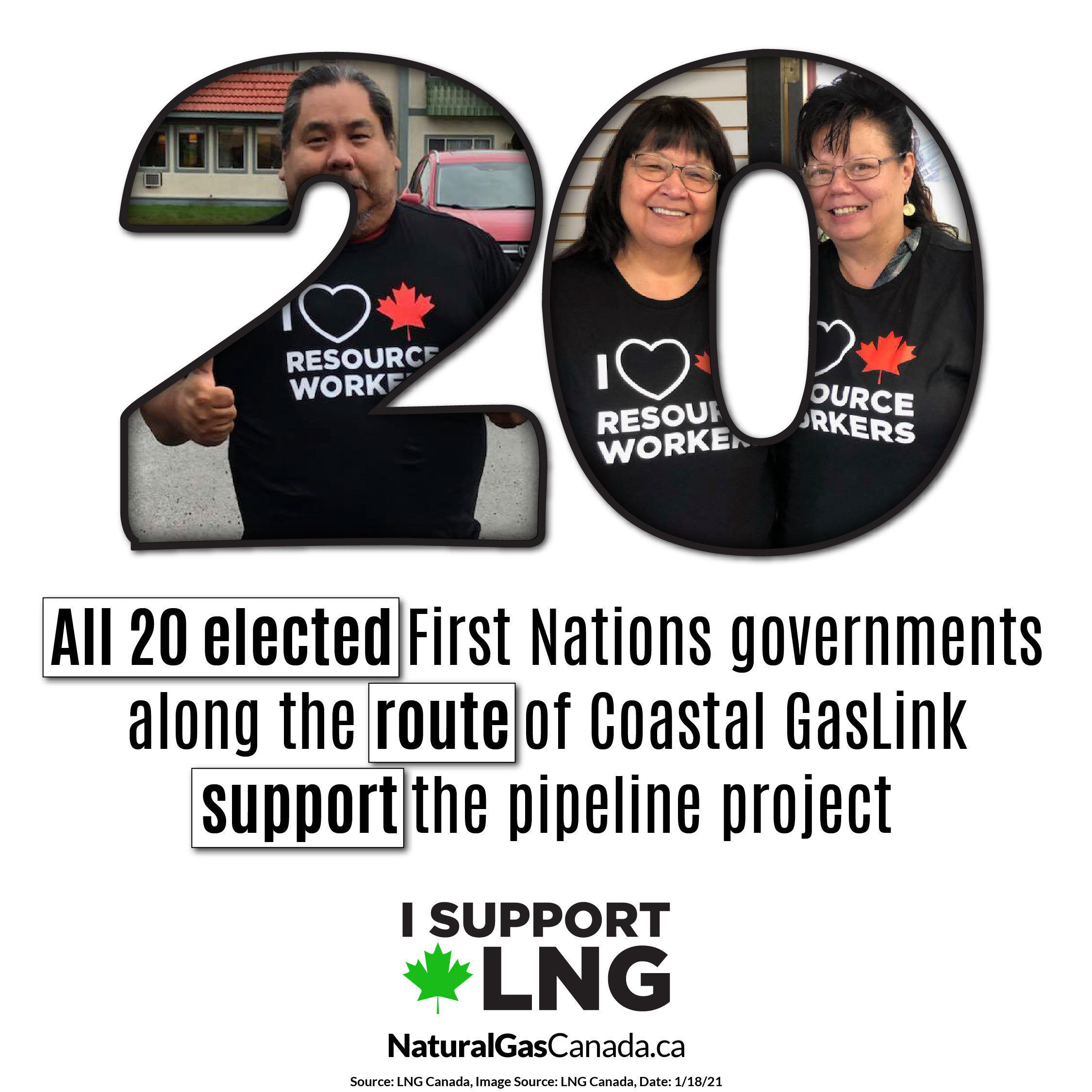 All First Nations Along Coastal GasLink Support the Pipeline Project