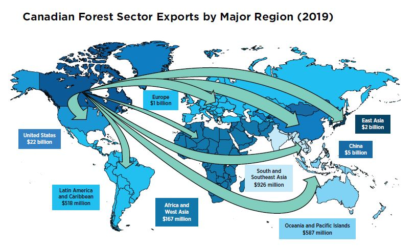 Canadian Forest Sector Exports by Major Region (2019)