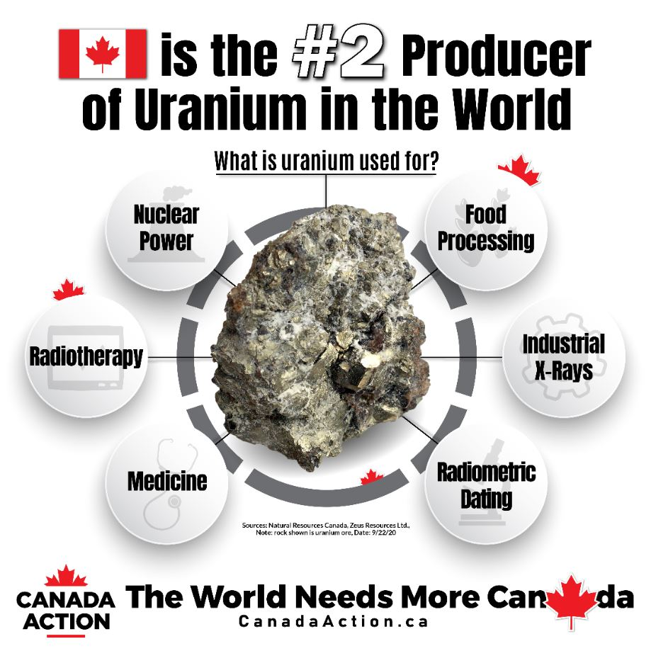 uranium natural resources are found in canada in abundance