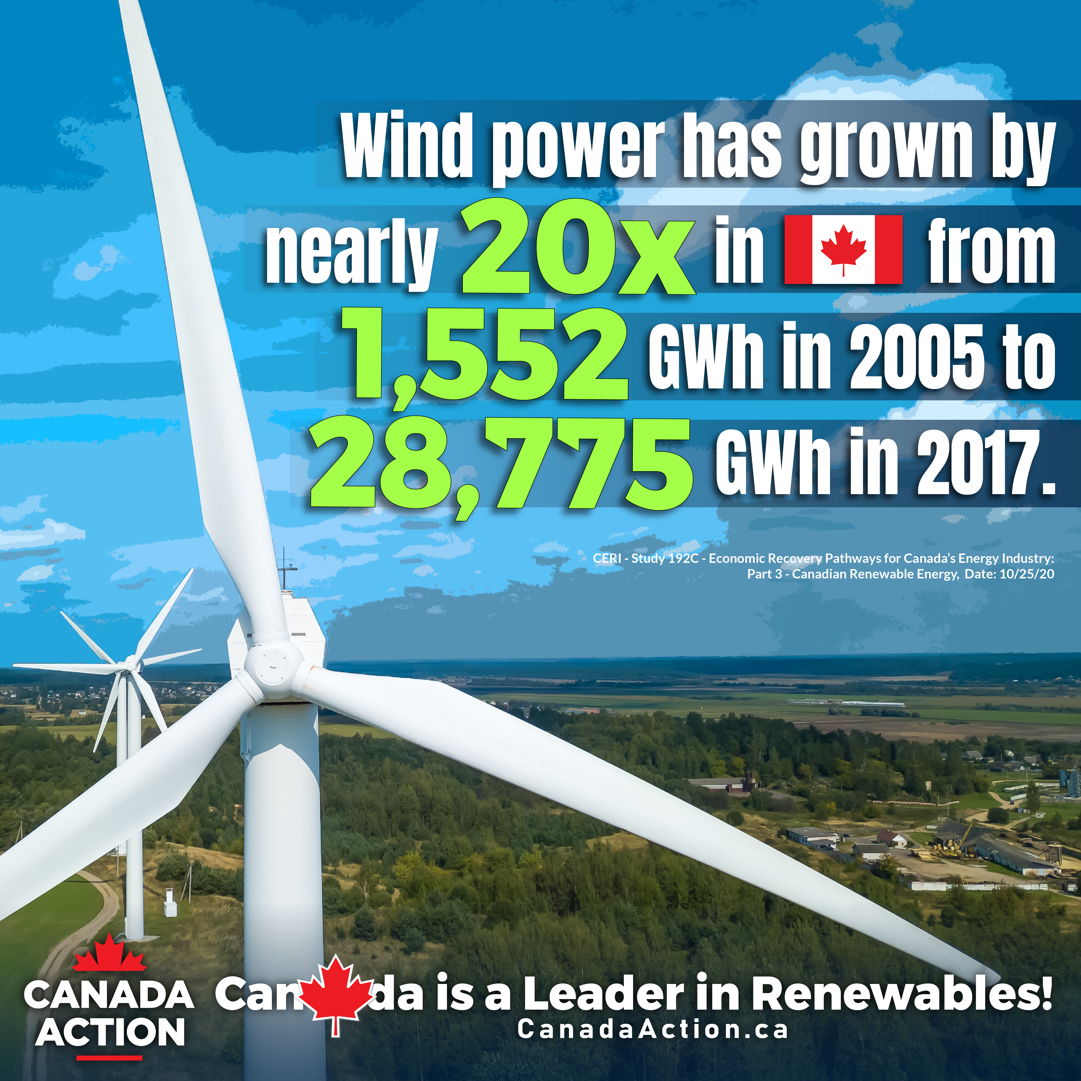 renewable energy facts canada