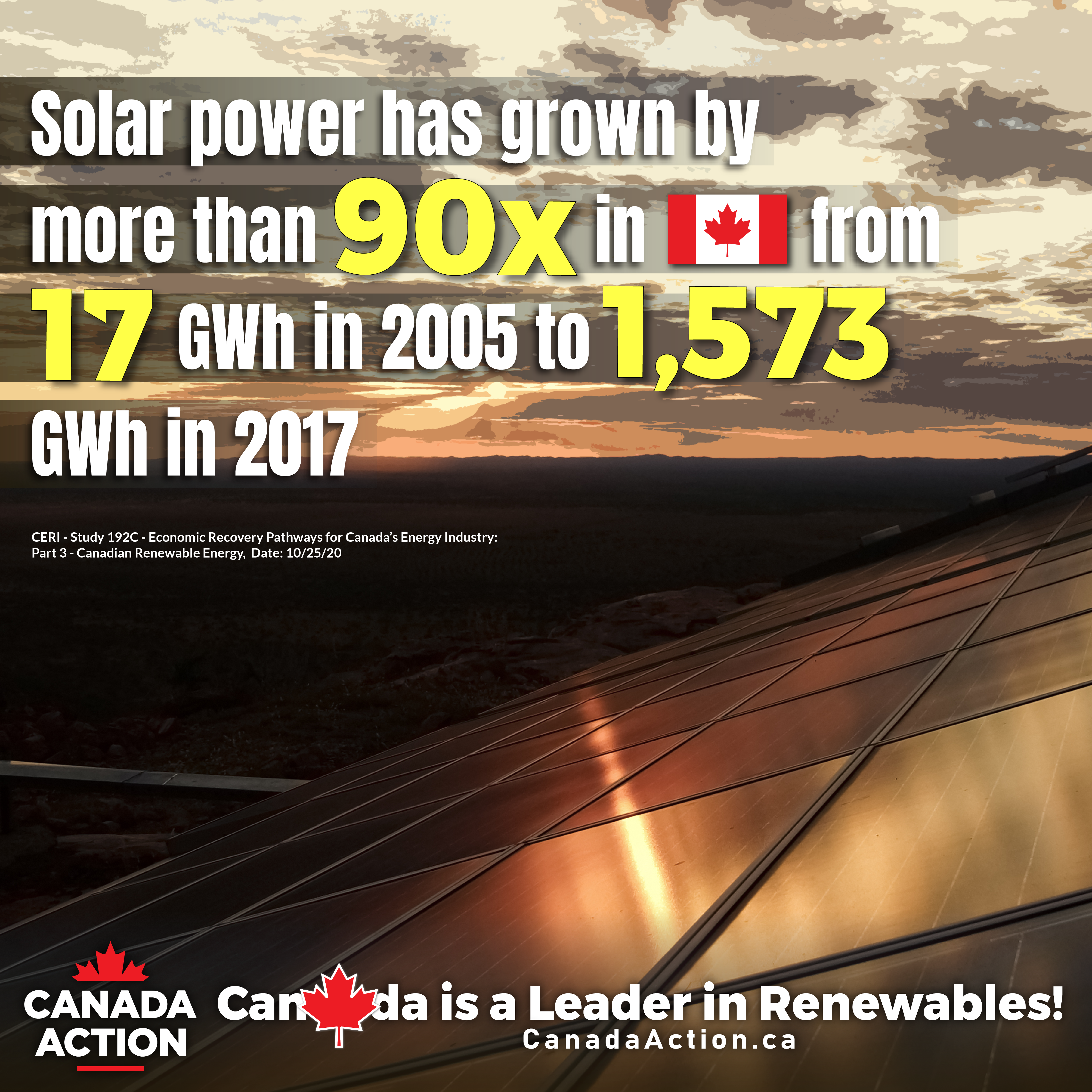 Canadian solar power capacity has grown immensely between 2005-2017