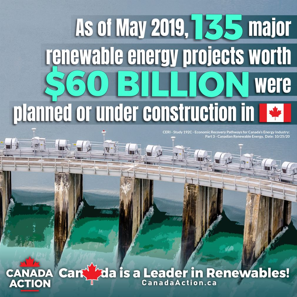 Number of Renewable Energy Projects Under Construction in Canada - May 2019