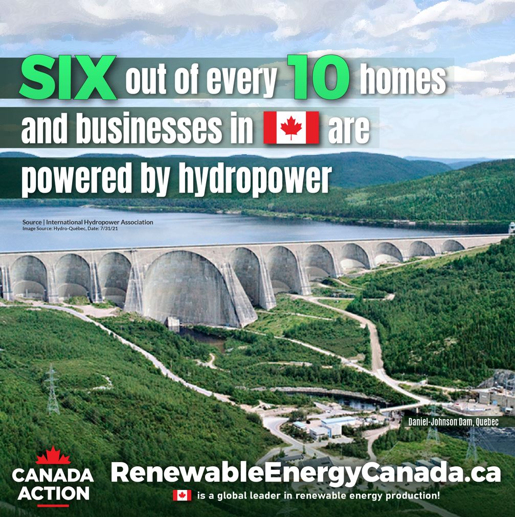 hydropower powers 60% of homes in Canada