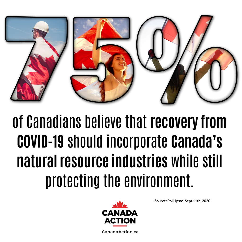 Canadians support natural resource development
