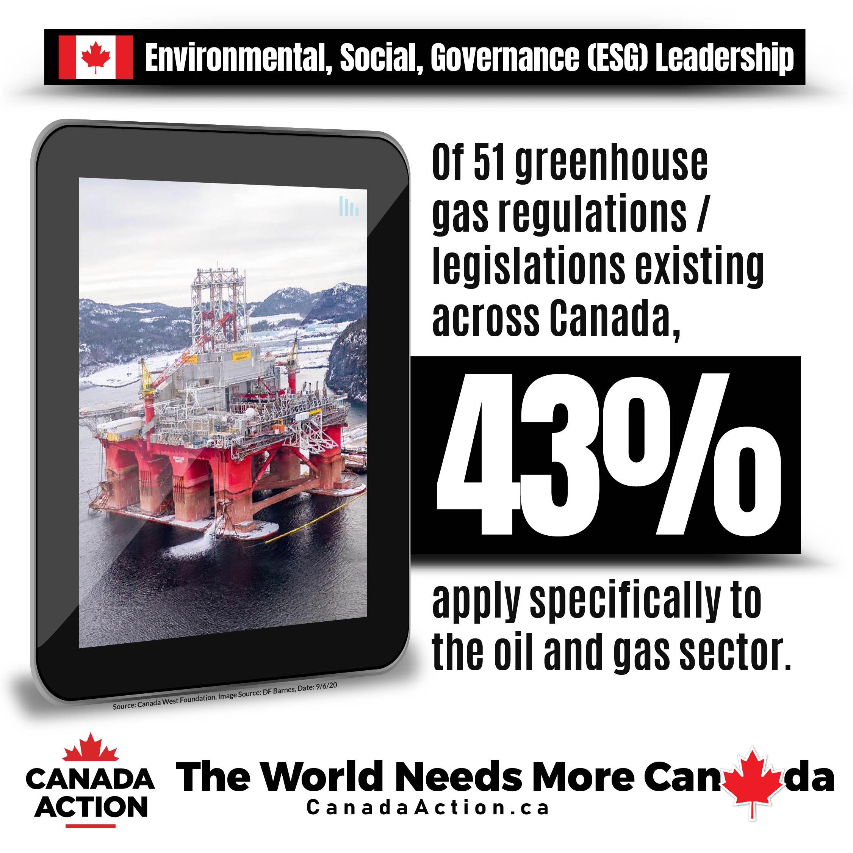 Canada has world-class GHG regulatory systems