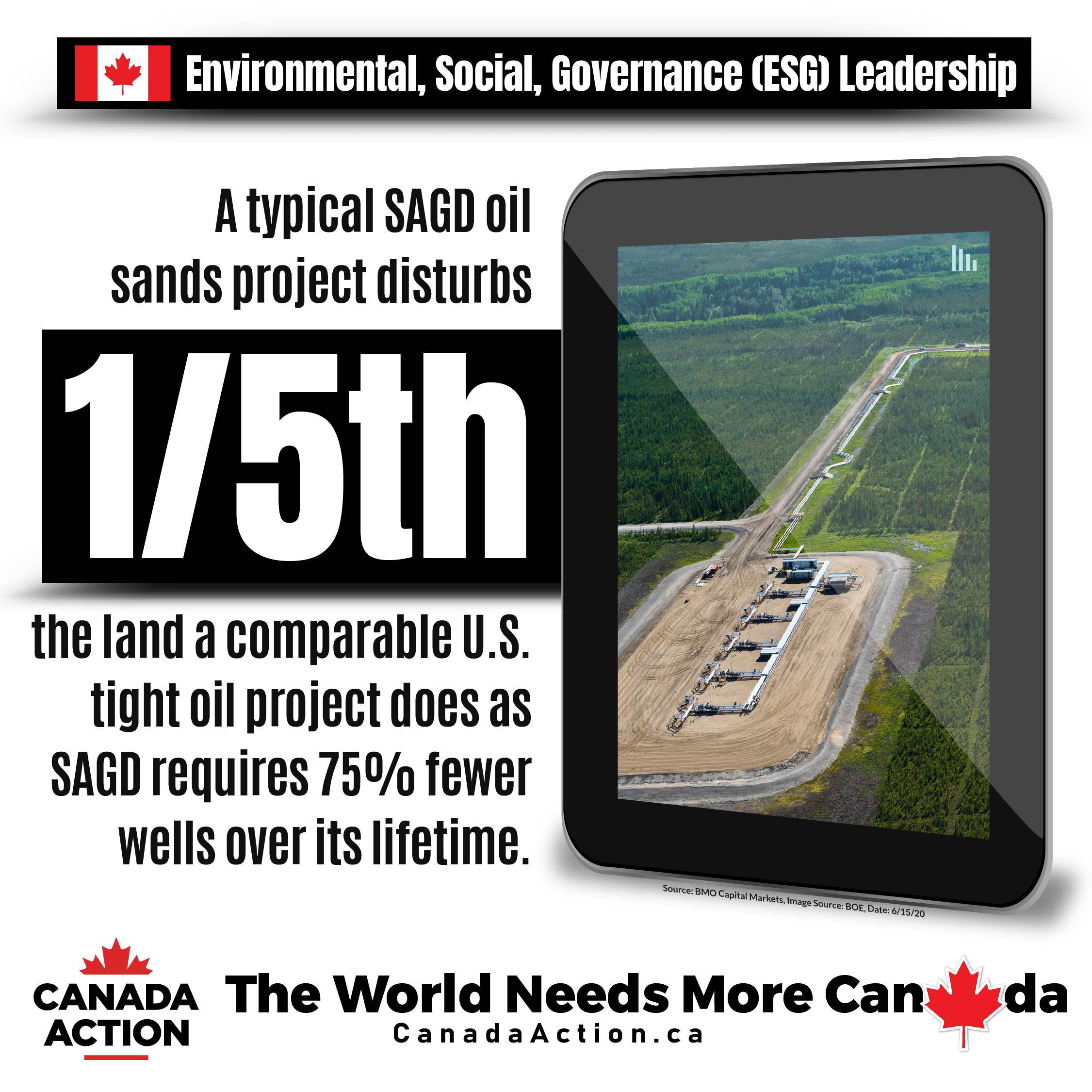 Canada's oil sands leases use less land than comparitive operations in USA