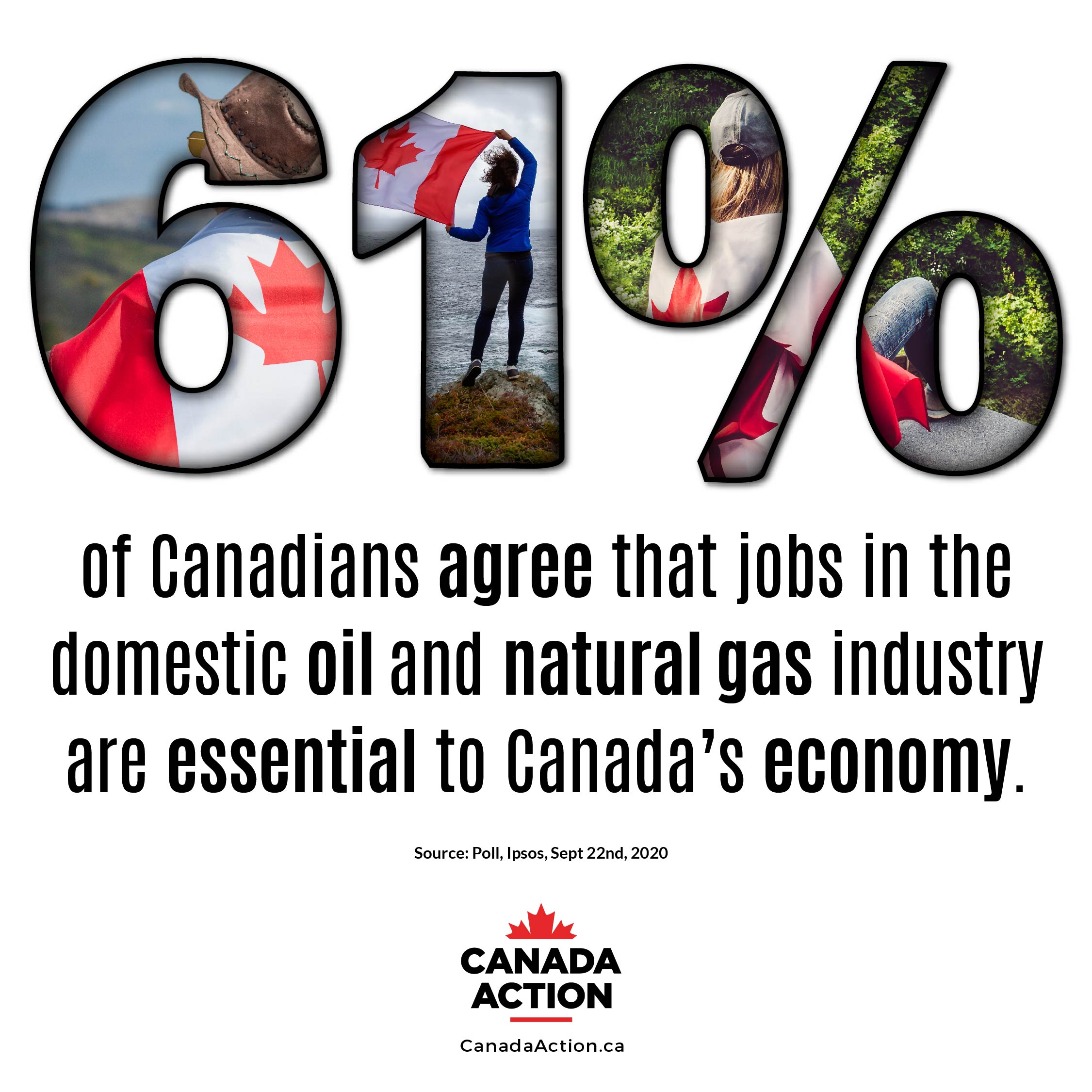 Poll Ipsos a Majority of Canadians Support Natural Resources Economic Recovery