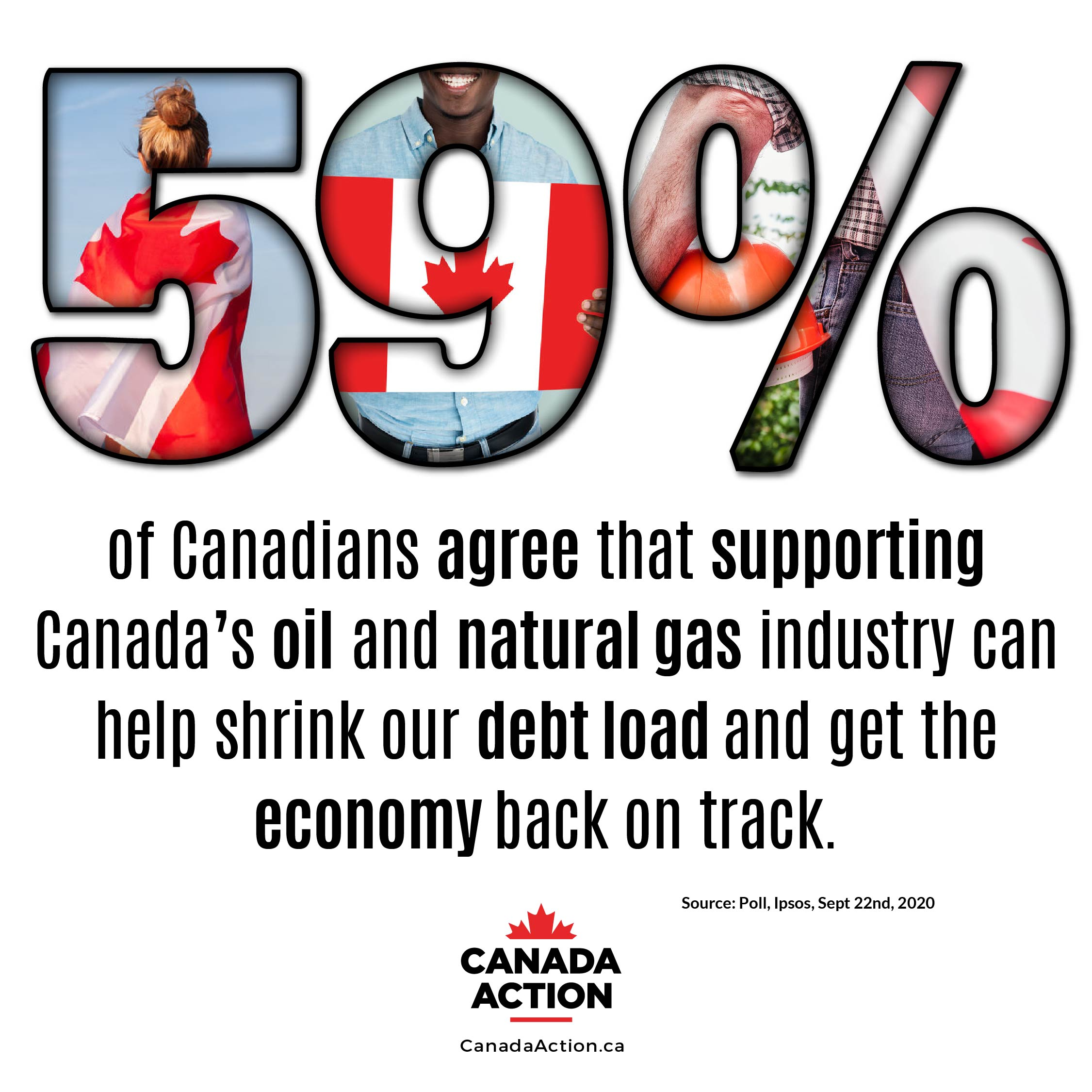 Poll - A Majority of Canadians Support Oil & Natural Gas in Economic Recovery