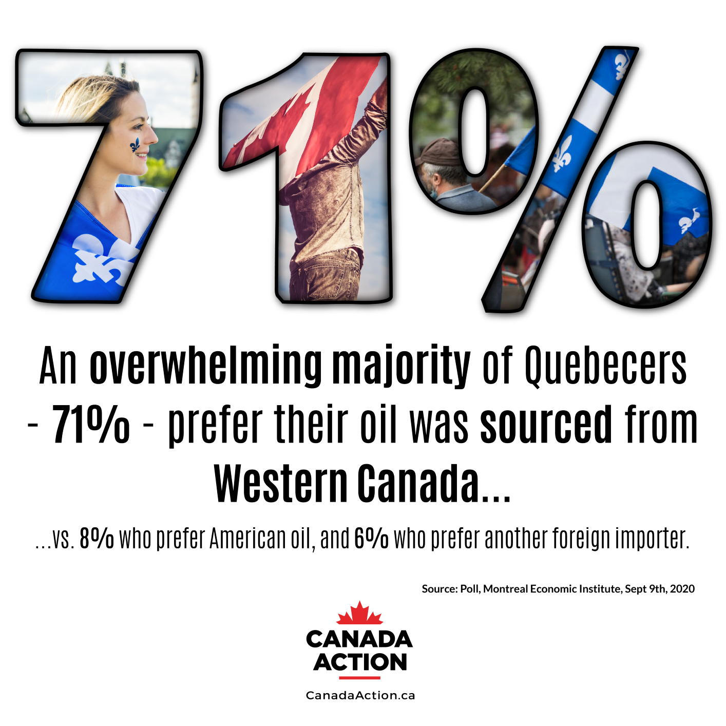71% of Quebecers Prefer Sourcing Oil from Western Canada - Montreal Economic Institute