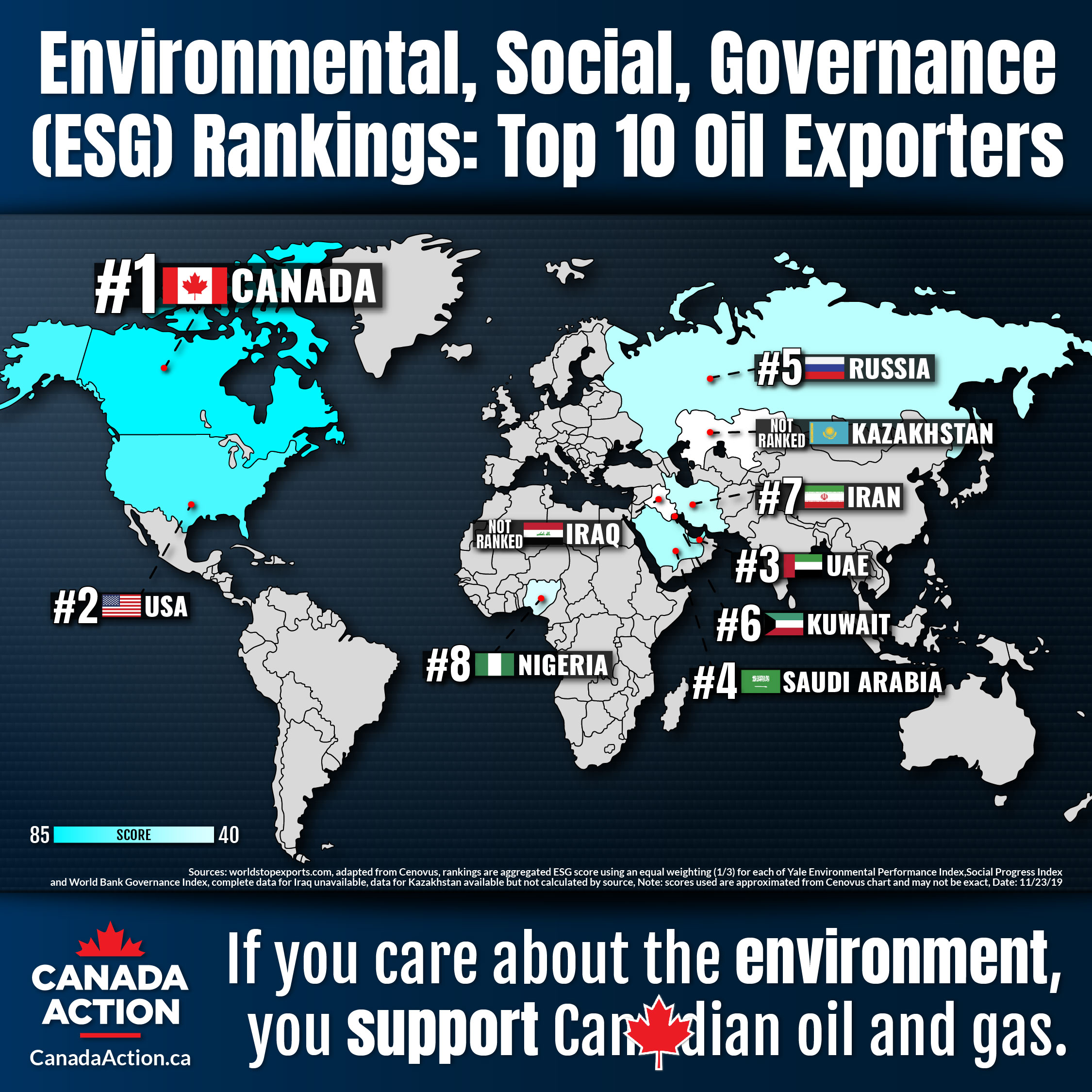 Canadian Oil and Gas Sector ESG Scorecard