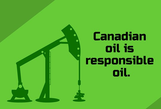 The Truth About Canada's Oil & Gas Sector