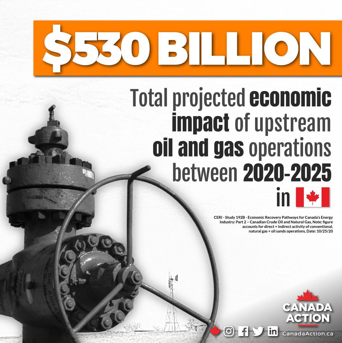 projected economic contribution of oil and gas to canada's economy 2020-2025