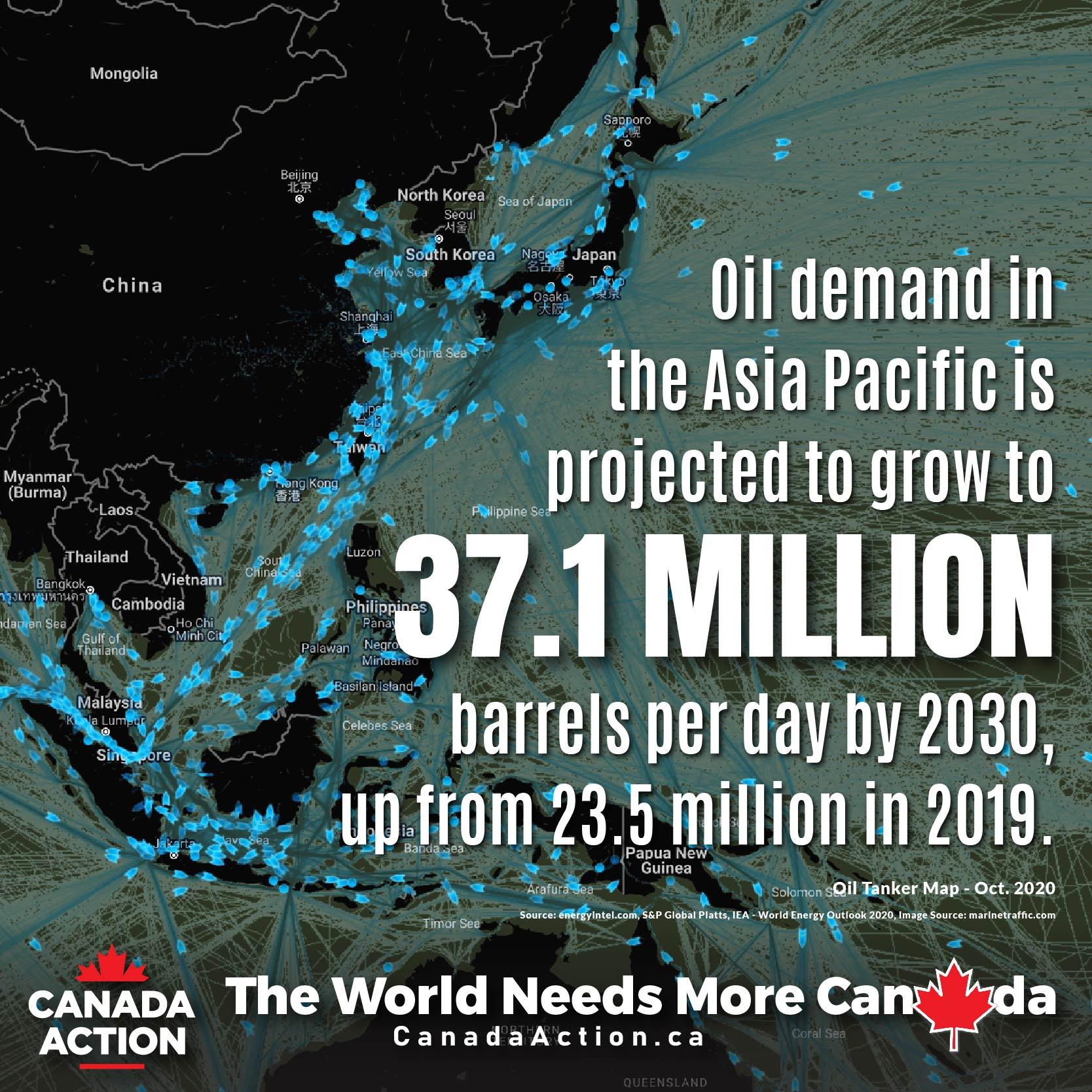 oil demand Asia Pacific region 2030