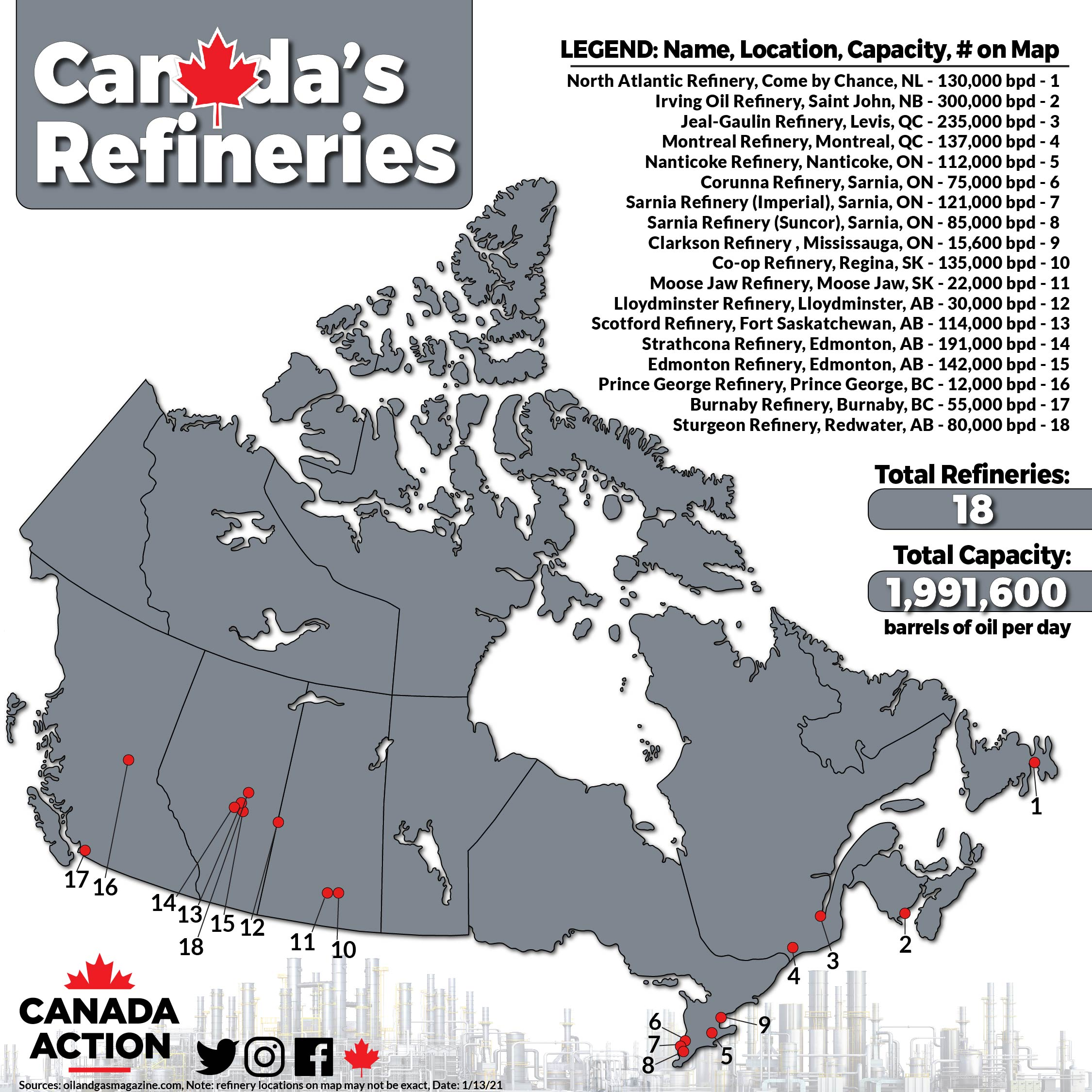 Map of Refineries in Canada