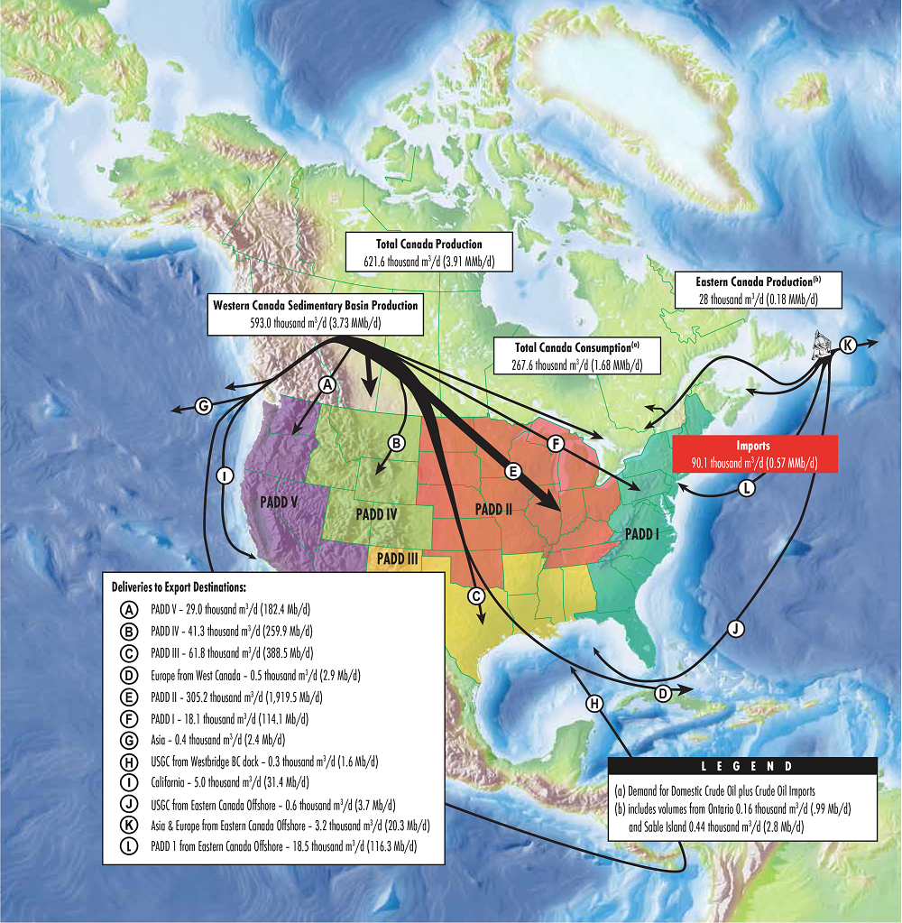 canadian crude oil supply and disposition map CER