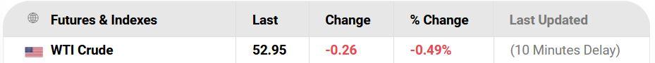 oil prices january 13th 2020 - oilprice.com