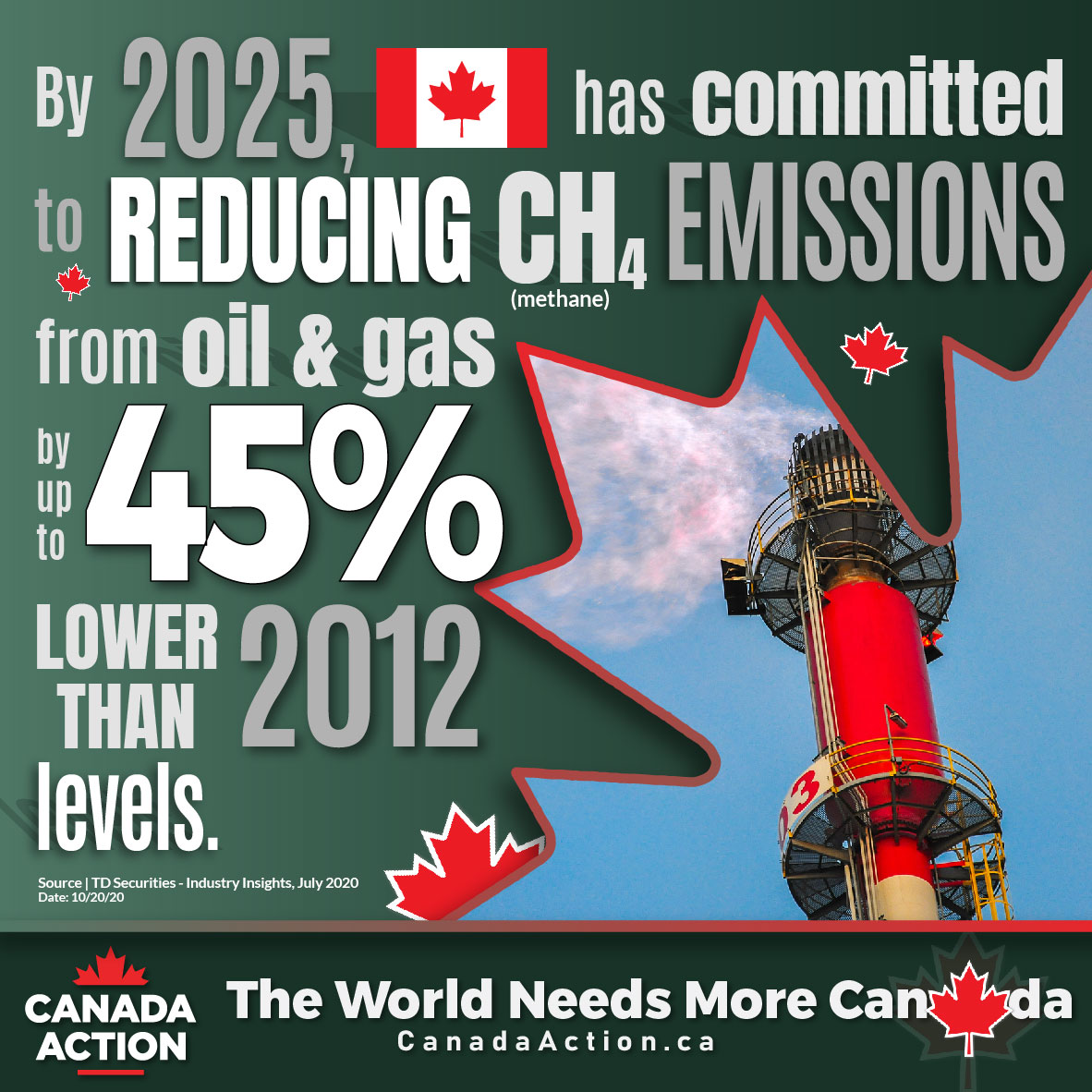 Canada Plans to Reduce Methane Emissions from Oil and Gas by 45% by 2025