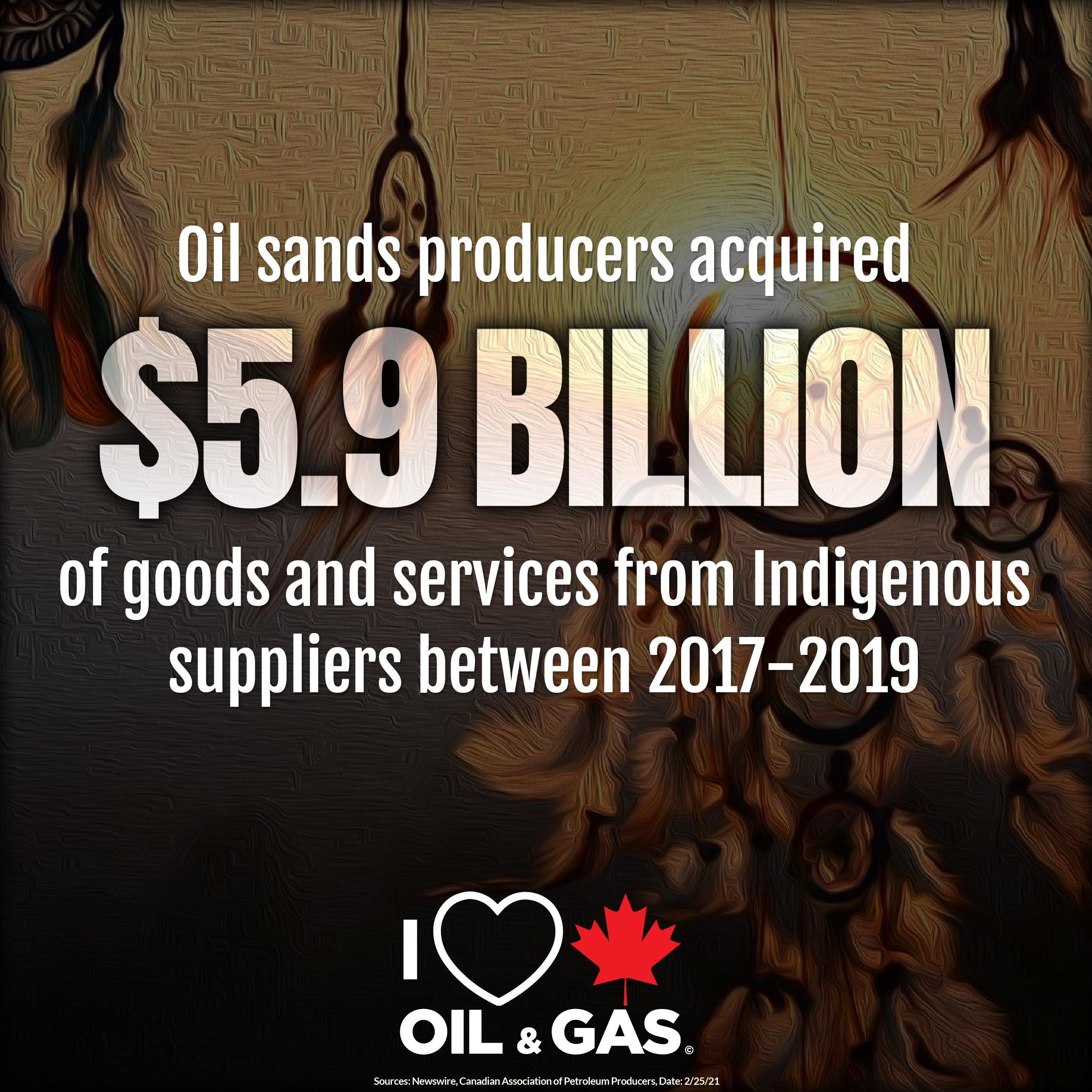 Oil Sands Procurement Indigenous Suppliers 2019 Survey-02