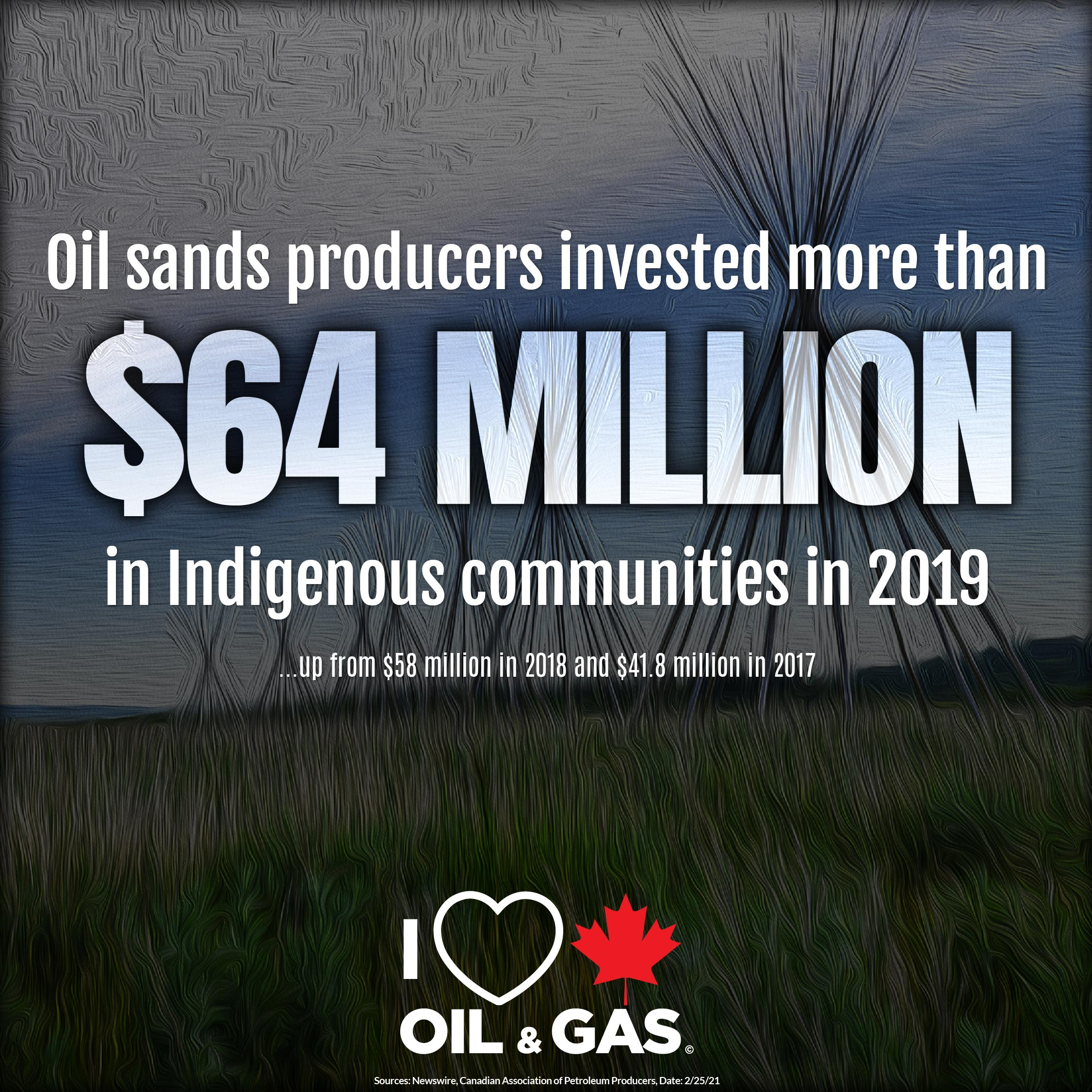 Oil Sands Procurement Indigenous Suppliers 2019 Survey-03