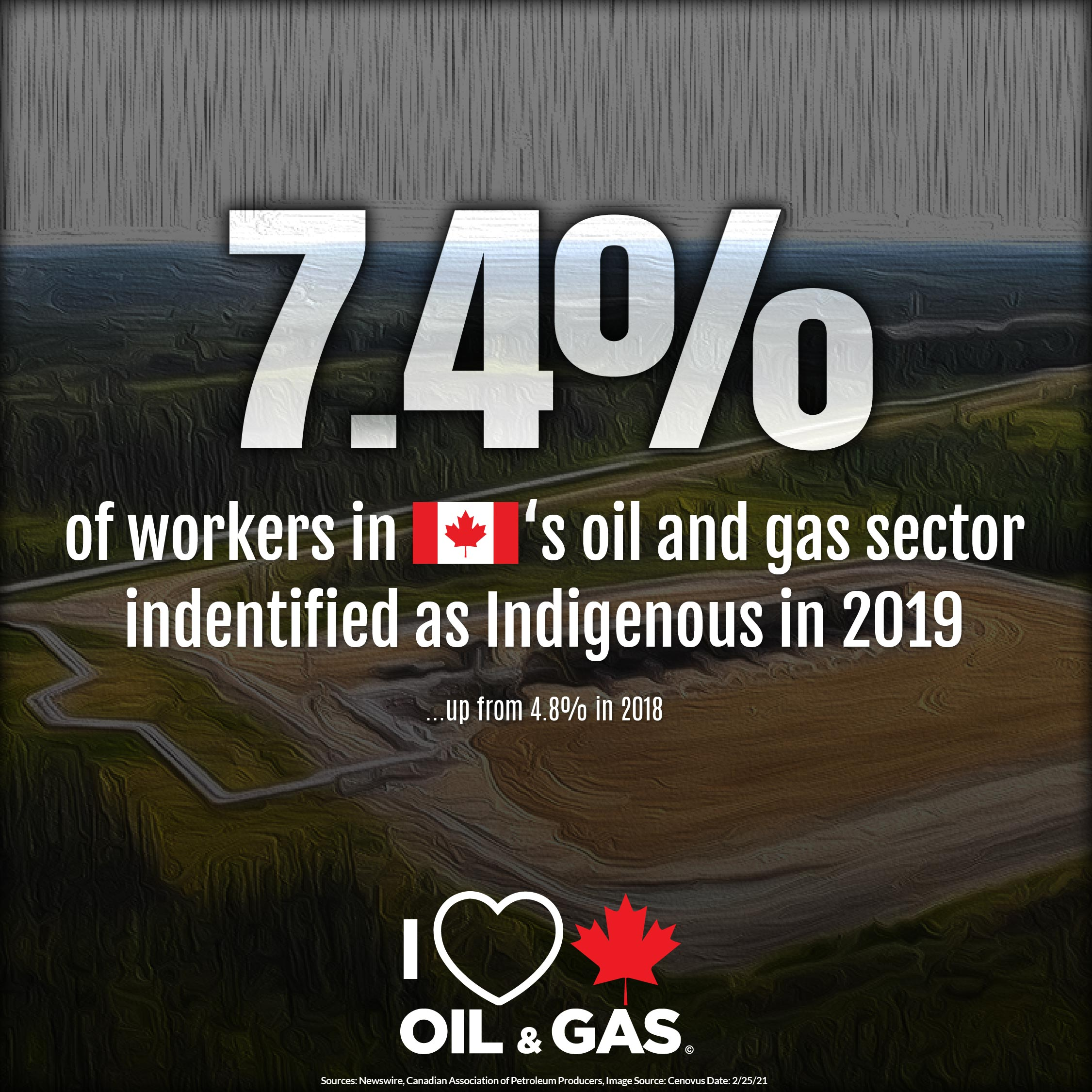 Oil Sands Procurement Indigenous Suppliers 2019 Survey-04